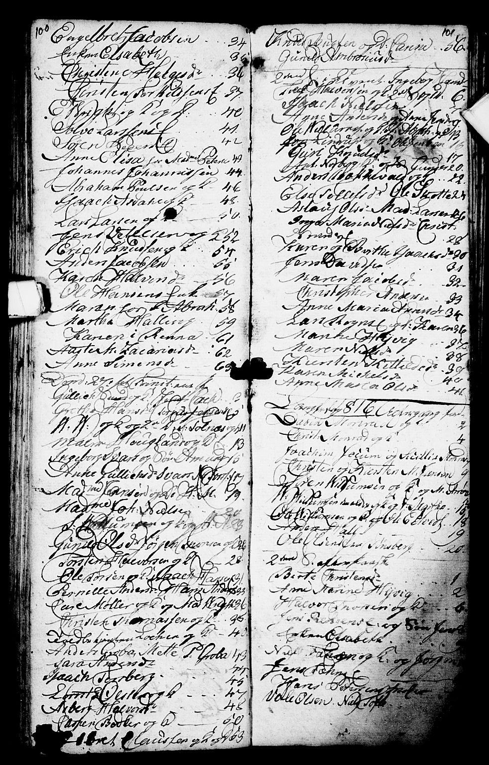SAKO, Porsgrunn kirkebøker , G/Ga/L0001: Klokkerbok nr. I 1, 1766-1790, s. 100-101
