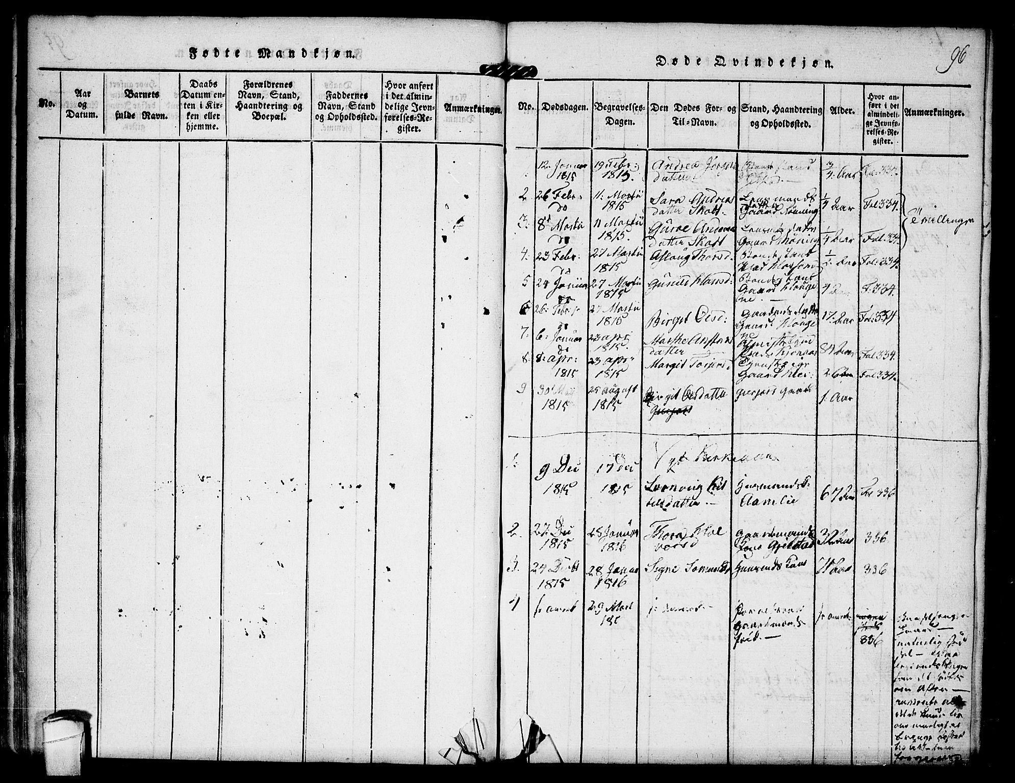 SAKO, Kviteseid kirkebøker, F/Fb/L0001: Ministerialbok nr. II 1, 1815-1836, s. 96