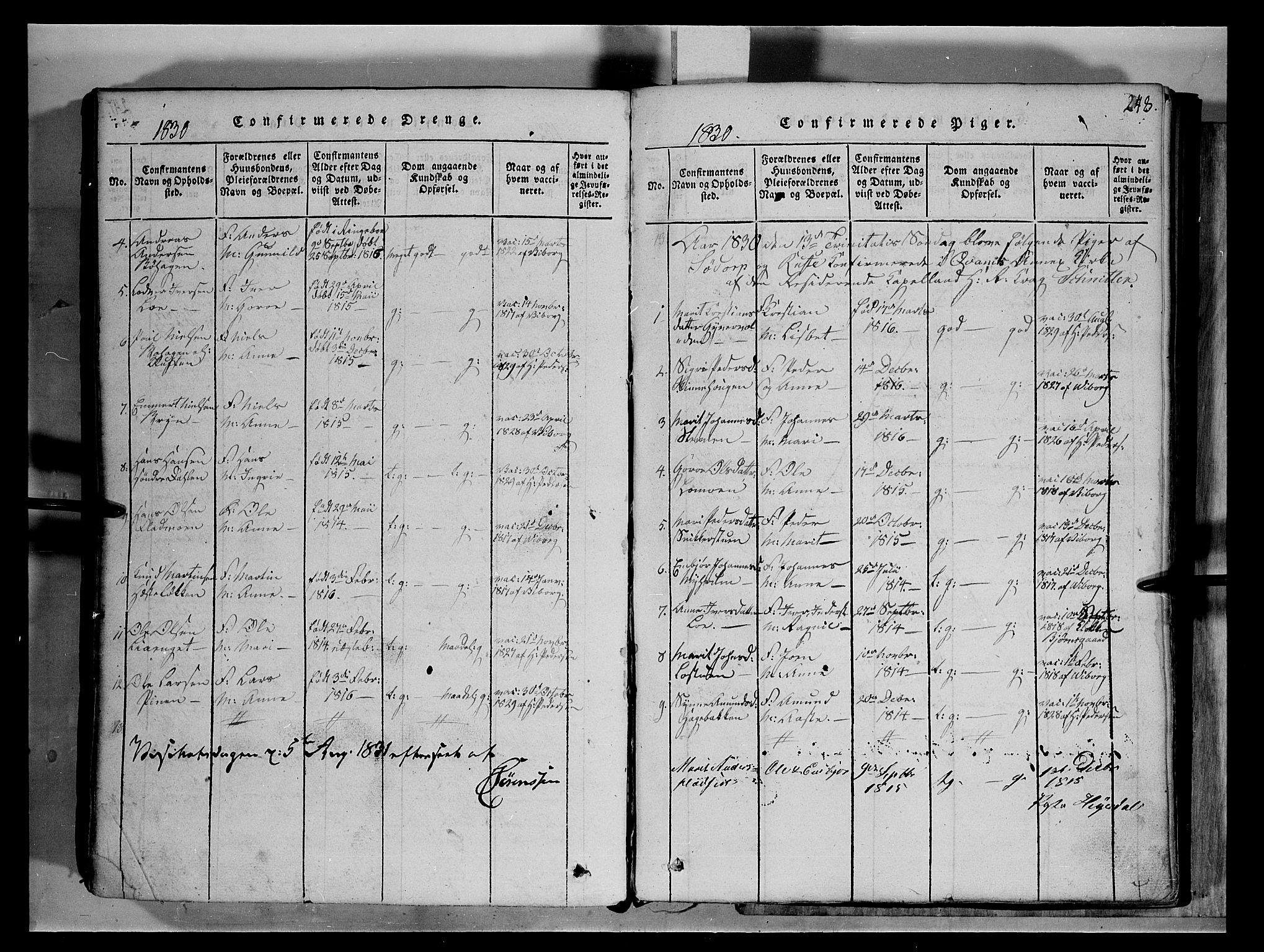 SAH, Fron prestekontor, H/Ha/Hab/L0004: Klokkerbok nr. 4, 1816-1850, s. 248