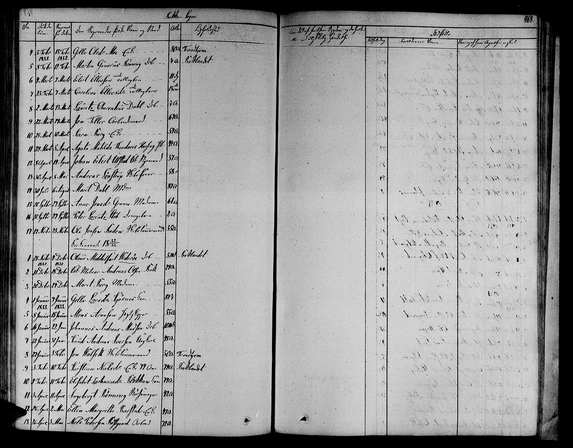 SAT, Ministerialprotokoller, klokkerbøker og fødselsregistre - Sør-Trøndelag, 606/L0287: Ministerialbok nr. 606A04 /2, 1826-1840, s. 468