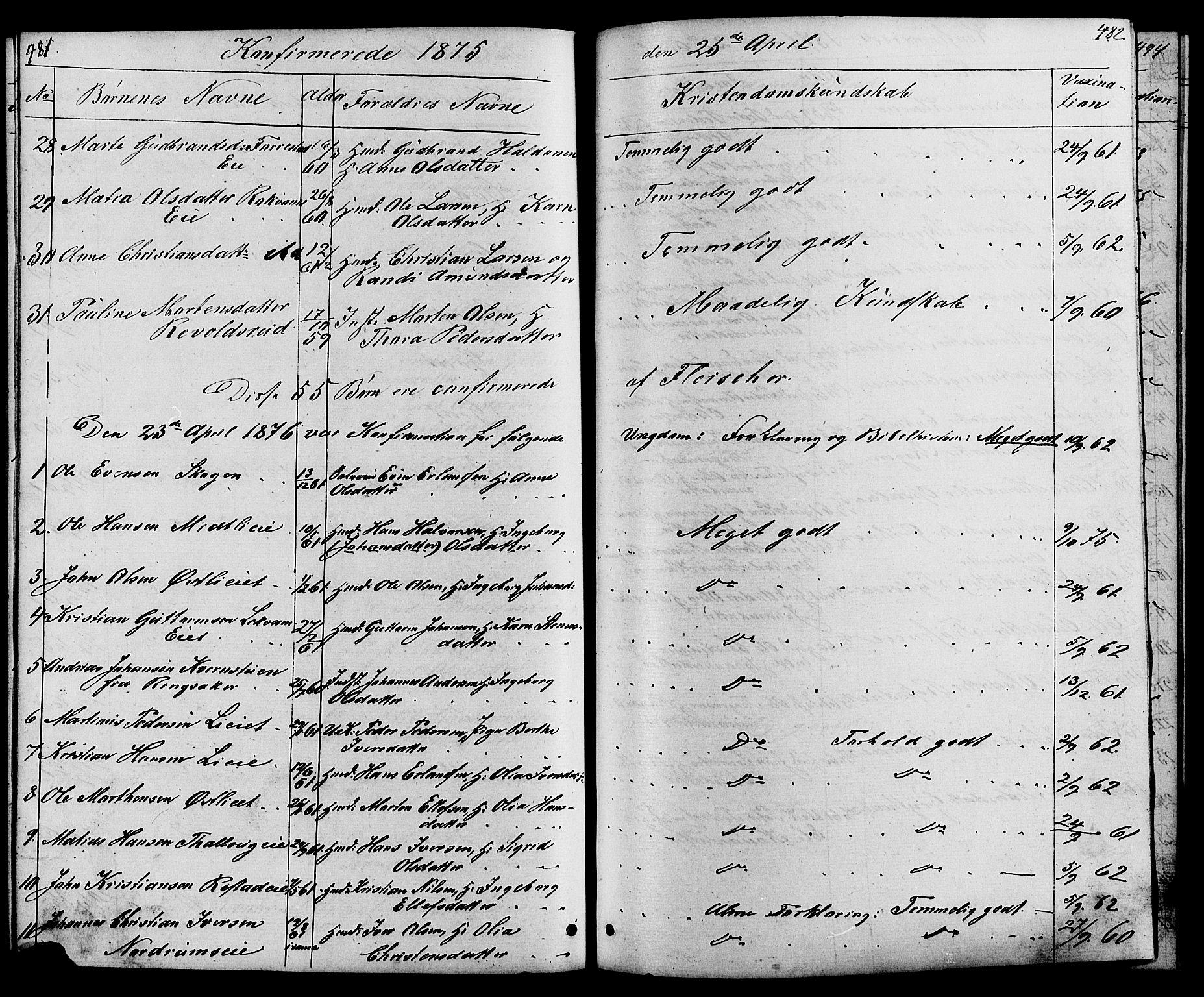 SAH, Østre Gausdal prestekontor, Klokkerbok nr. 1, 1863-1893, s. 481-482