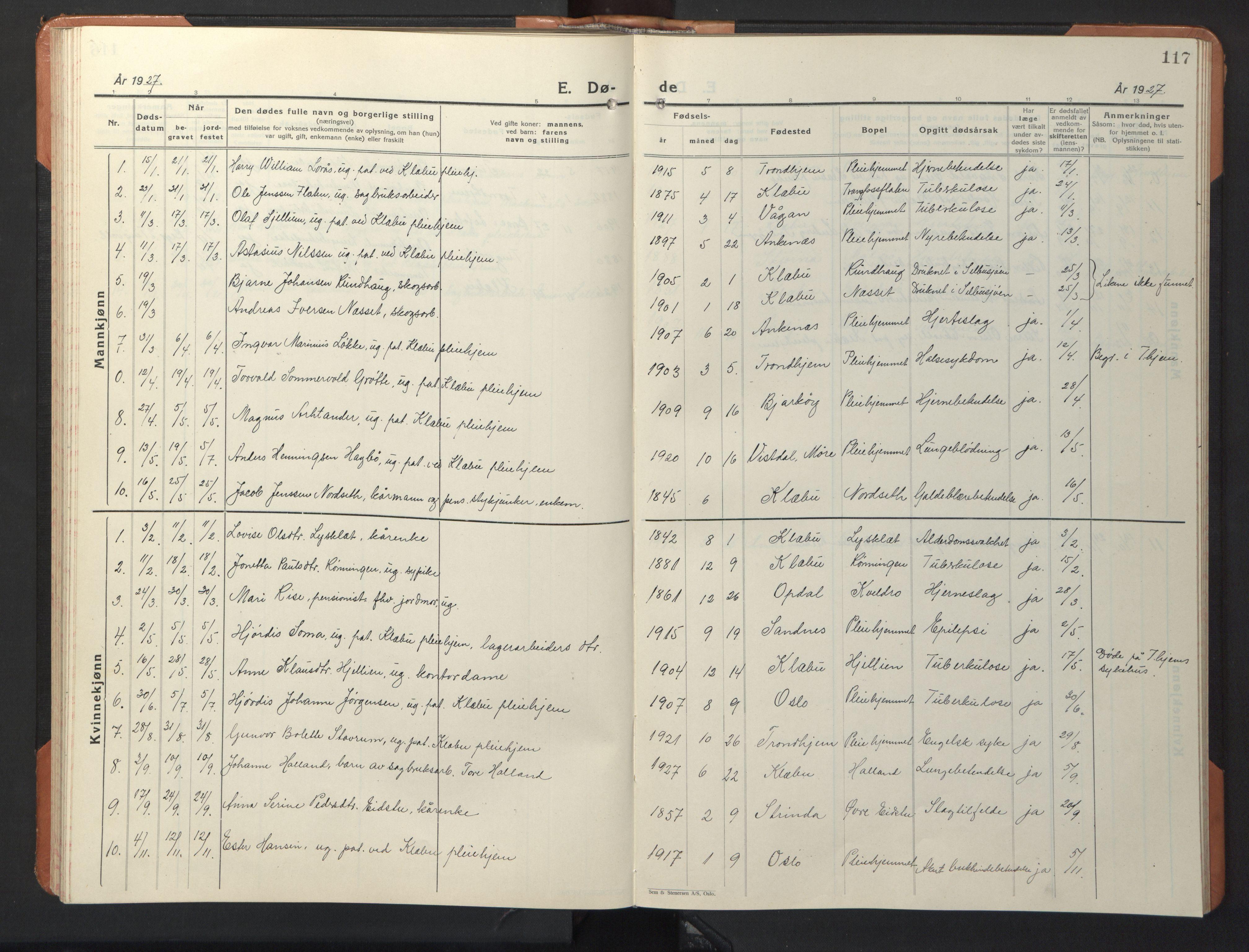 SAT, Ministerialprotokoller, klokkerbøker og fødselsregistre - Sør-Trøndelag, 618/L0454: Klokkerbok nr. 618C05, 1926-1946, s. 117