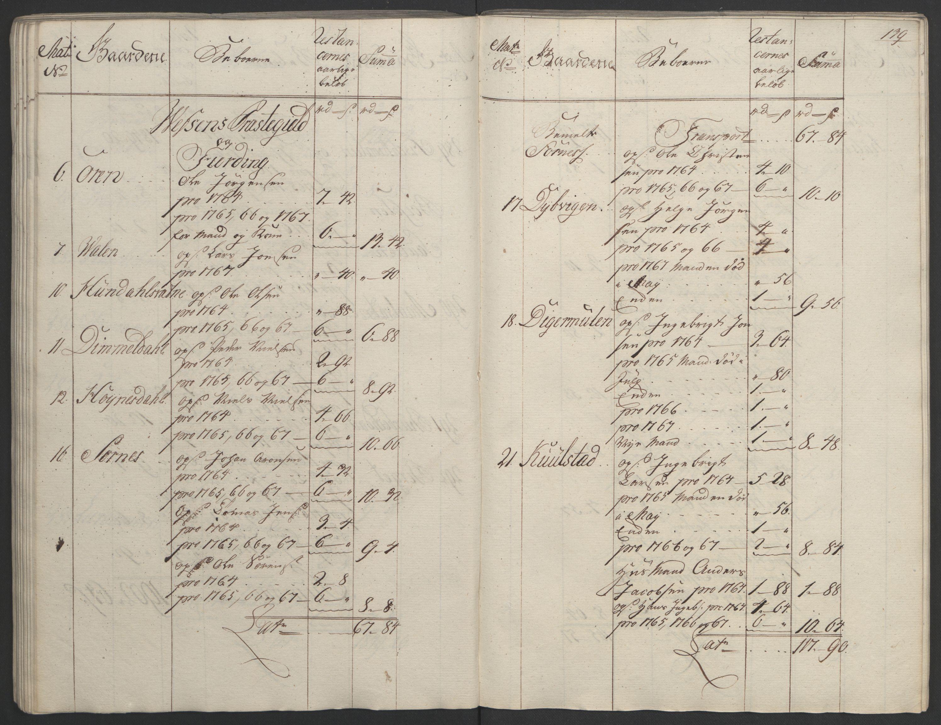 RA, Rentekammeret inntil 1814, Realistisk ordnet avdeling, Ol/L0023: [Gg 10]: Ekstraskatten, 23.09.1762. Helgeland (restanseregister), 1767-1772, s. 136
