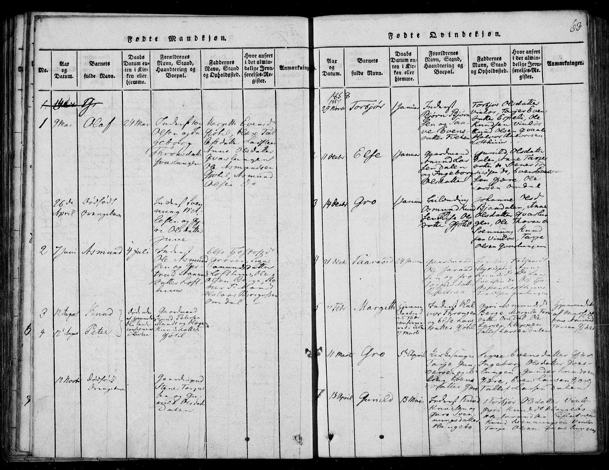 SAKO, Lårdal kirkebøker, F/Fb/L0001: Ministerialbok nr. II 1, 1815-1860, s. 63