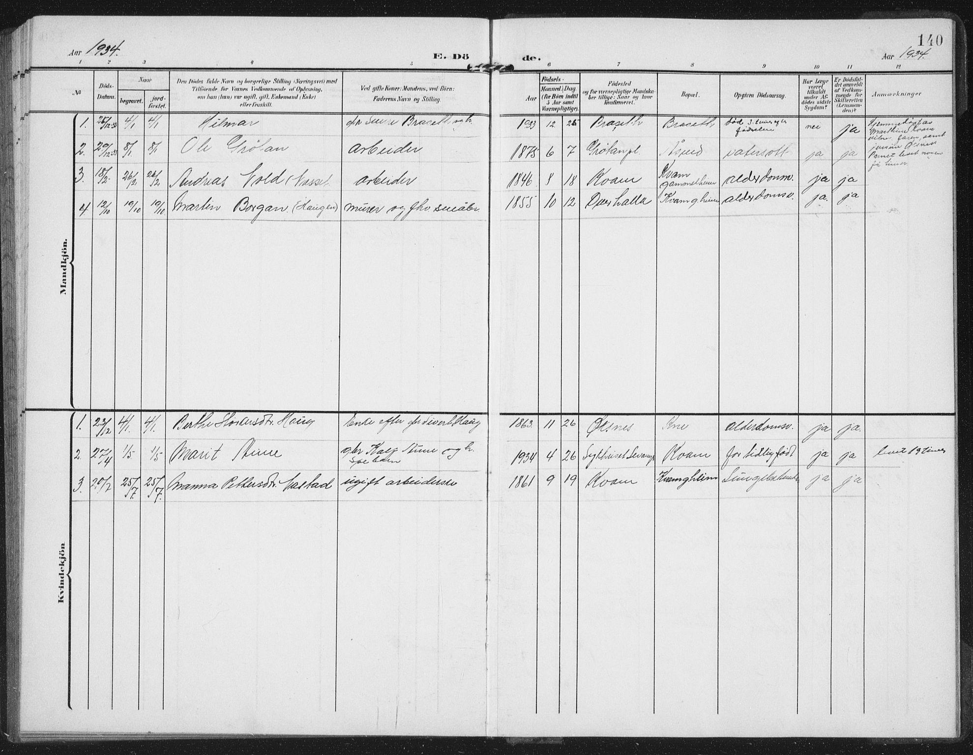 SAT, Ministerialprotokoller, klokkerbøker og fødselsregistre - Nord-Trøndelag, 747/L0460: Klokkerbok nr. 747C02, 1908-1939, s. 140