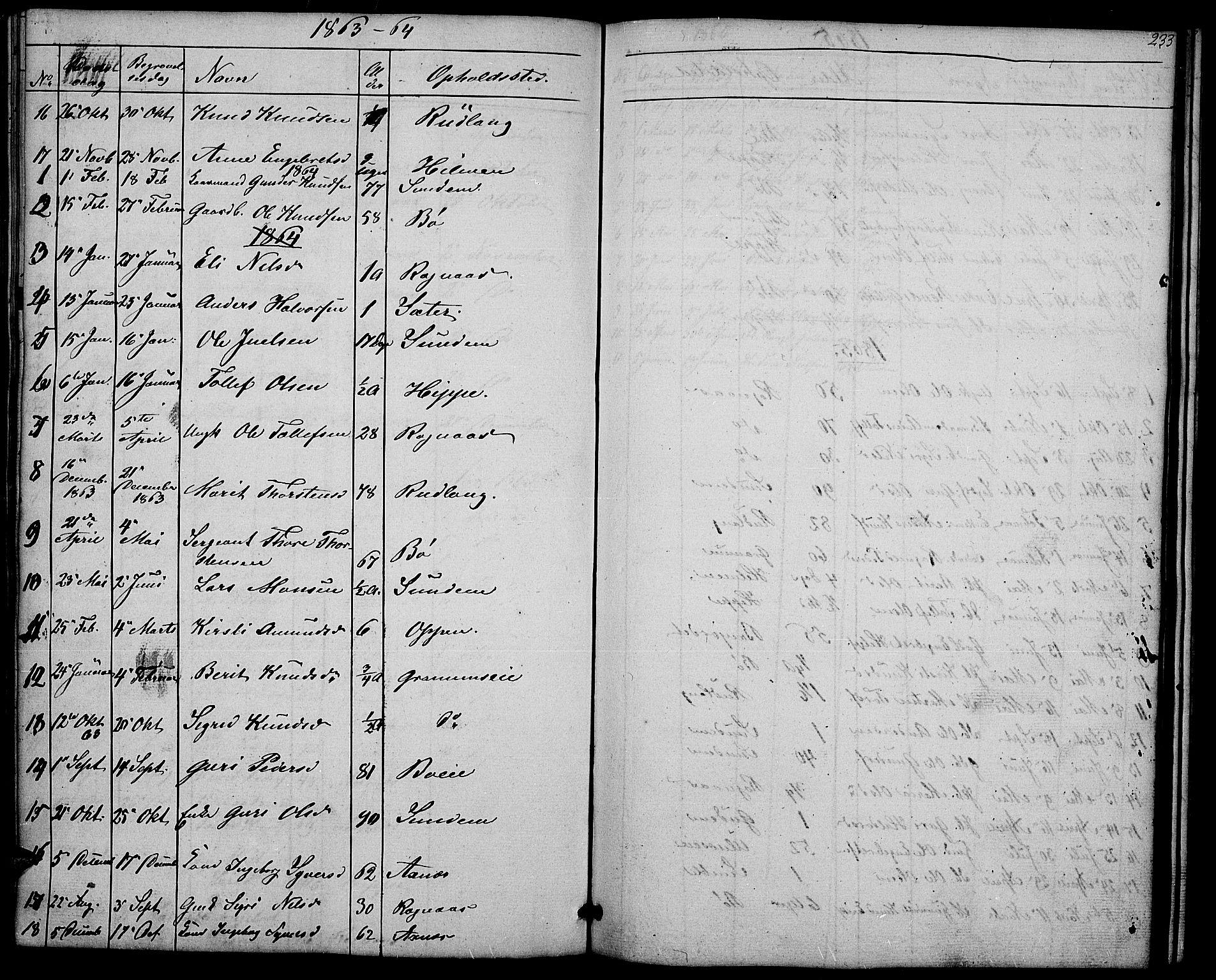 SAH, Nord-Aurdal prestekontor, Klokkerbok nr. 4, 1842-1882, s. 233
