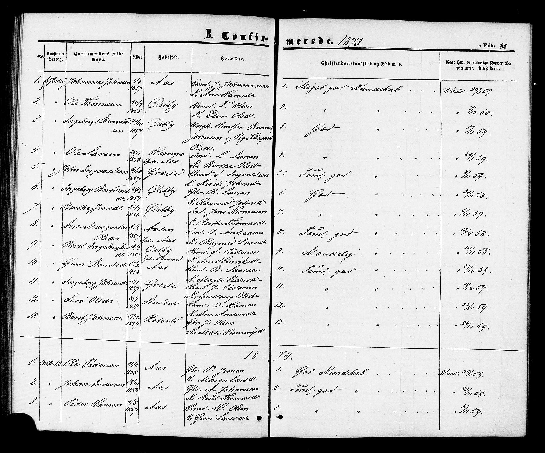 SAT, Ministerialprotokoller, klokkerbøker og fødselsregistre - Sør-Trøndelag, 698/L1163: Ministerialbok nr. 698A01, 1862-1887, s. 88