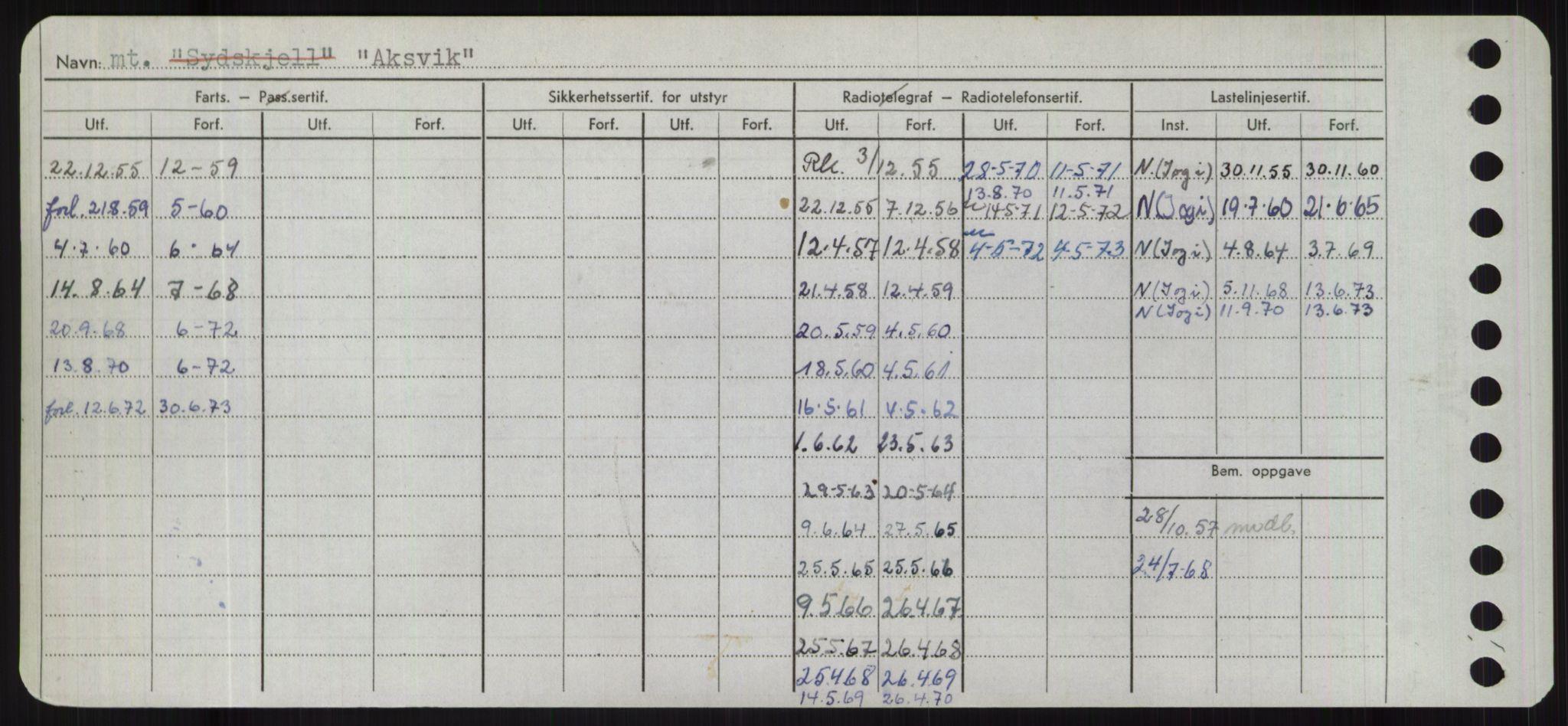RA, Sjøfartsdirektoratet med forløpere, Skipsmålingen, H/Hd/L0001: Fartøy, A-Anv, s. 216