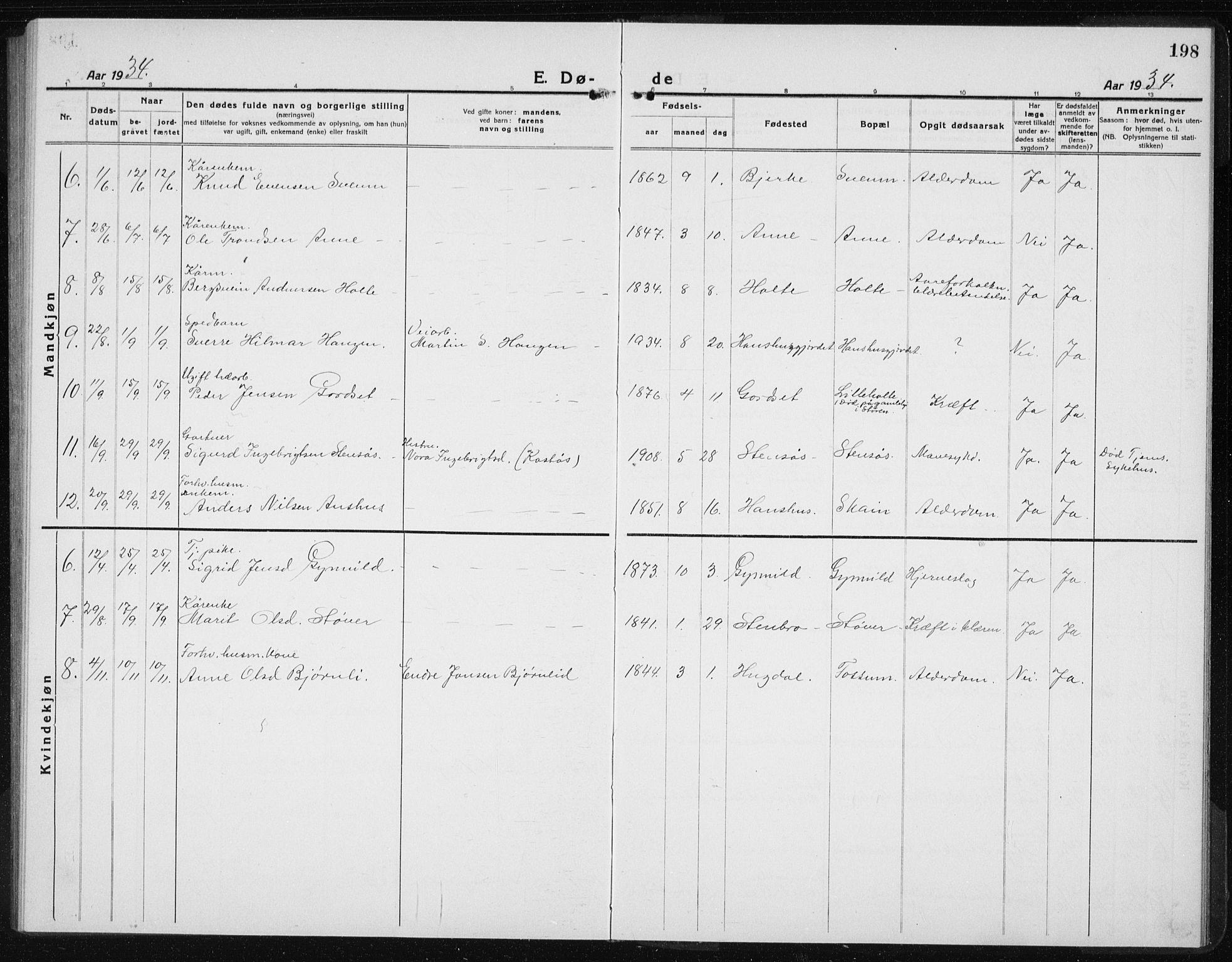 SAT, Ministerialprotokoller, klokkerbøker og fødselsregistre - Sør-Trøndelag, 689/L1045: Klokkerbok nr. 689C04, 1923-1940, s. 198