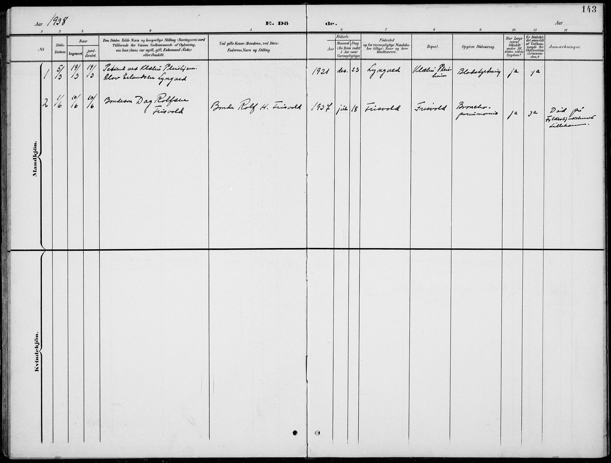SAH, Lom prestekontor, L/L0006: Klokkerbok nr. 6, 1901-1939, s. 143