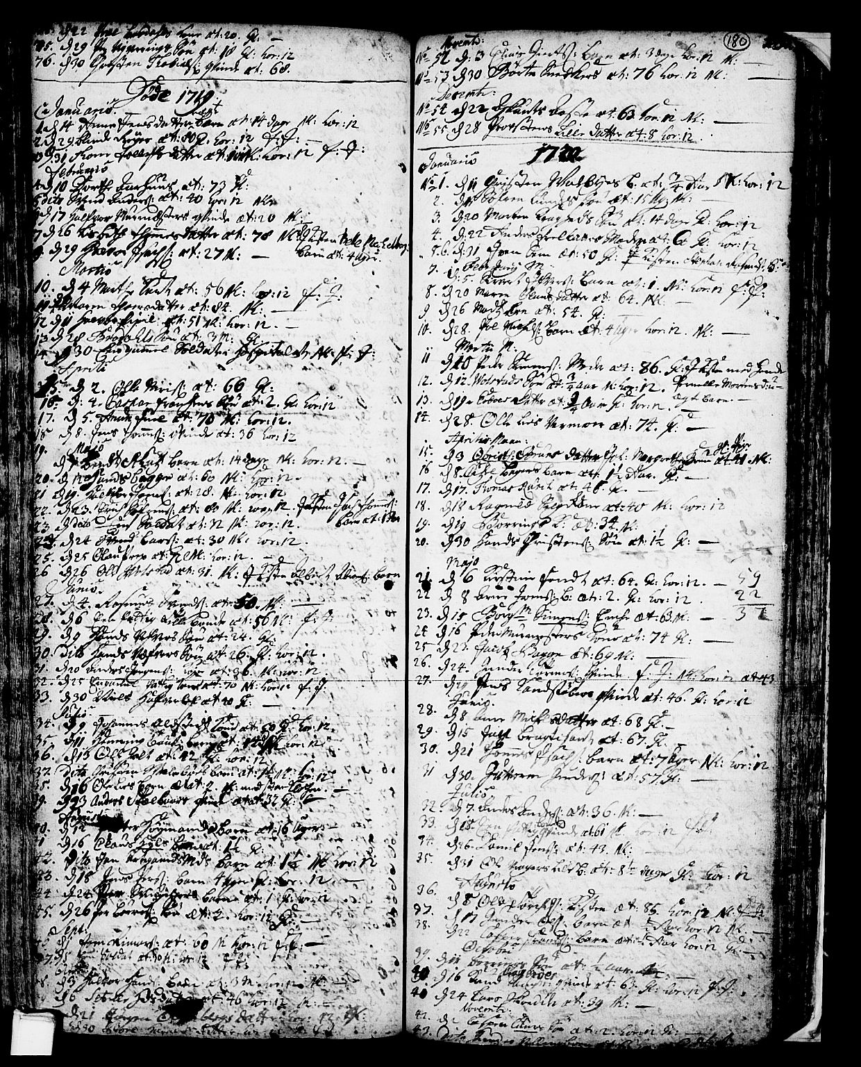 SAKO, Skien kirkebøker, F/Fa/L0002: Ministerialbok nr. 2, 1716-1757, s. 180