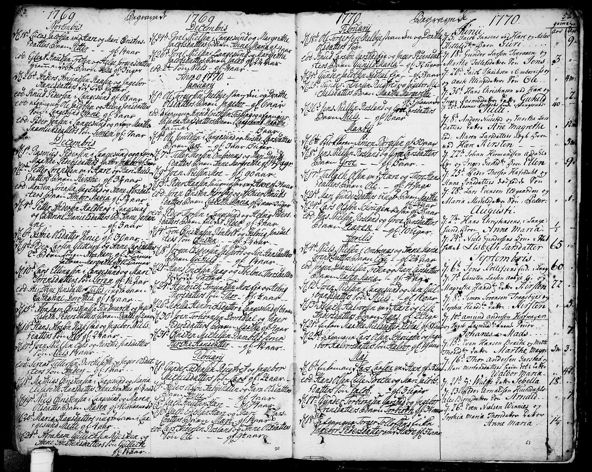 SAKO, Bamble kirkebøker, F/Fa/L0001: Ministerialbok nr. I 1, 1702-1774, s. 552-553