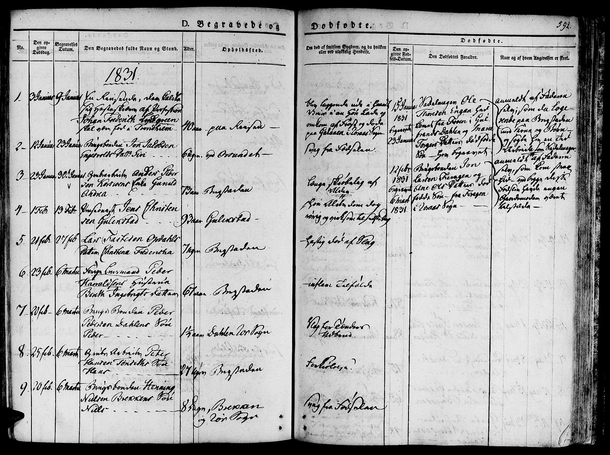 SAT, Ministerialprotokoller, klokkerbøker og fødselsregistre - Sør-Trøndelag, 681/L0930: Ministerialbok nr. 681A08, 1829-1844, s. 592