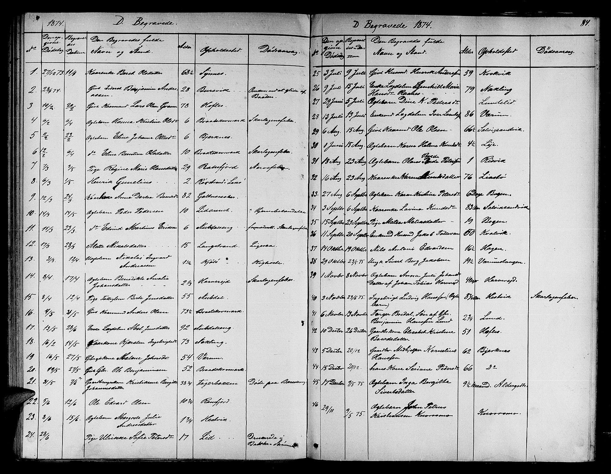 SAT, Ministerialprotokoller, klokkerbøker og fødselsregistre - Nord-Trøndelag, 780/L0650: Klokkerbok nr. 780C02, 1866-1884, s. 84