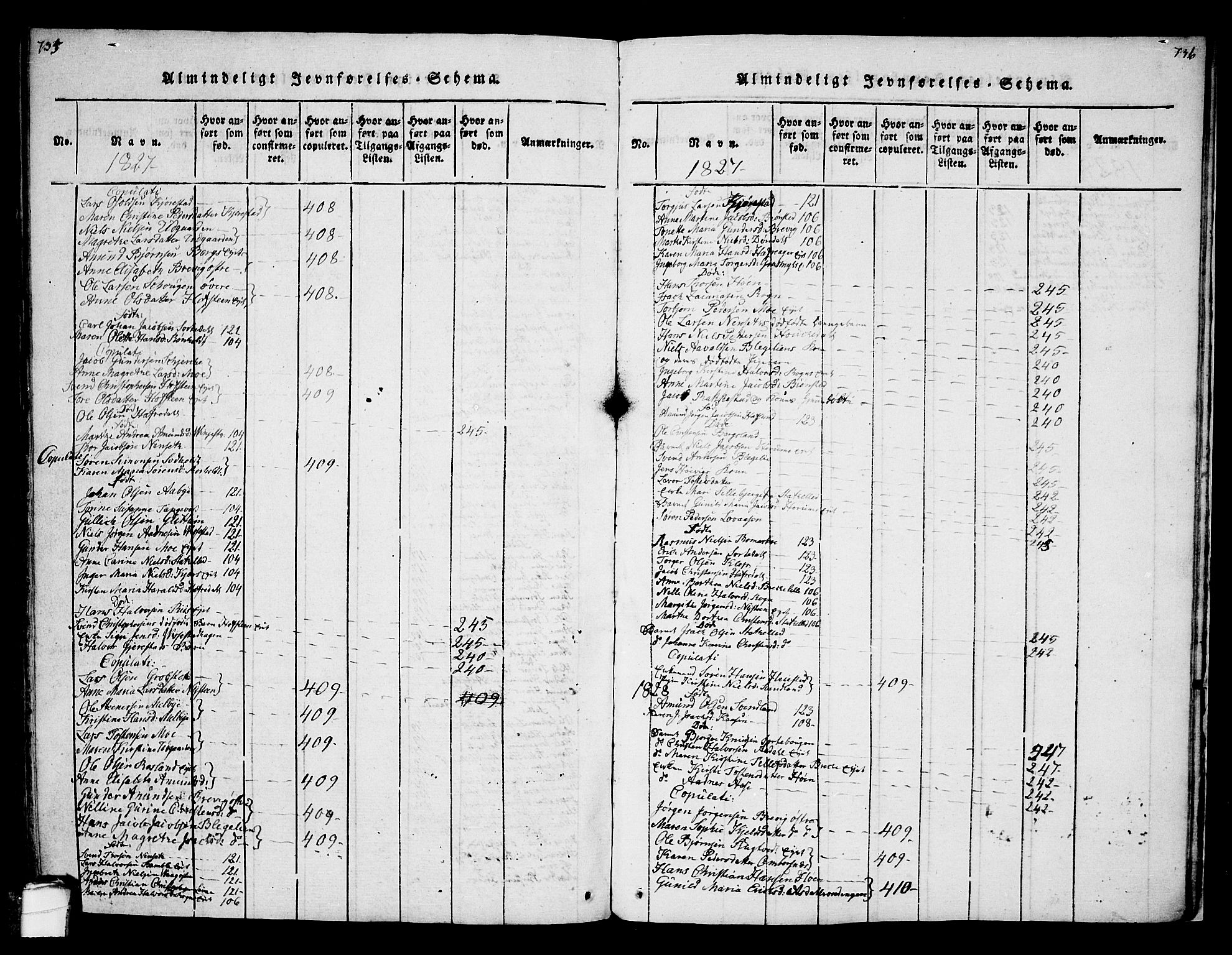 SAKO, Bamble kirkebøker, F/Fa/L0003: Ministerialbok nr. I 3 /1, 1814-1834, s. 735-736