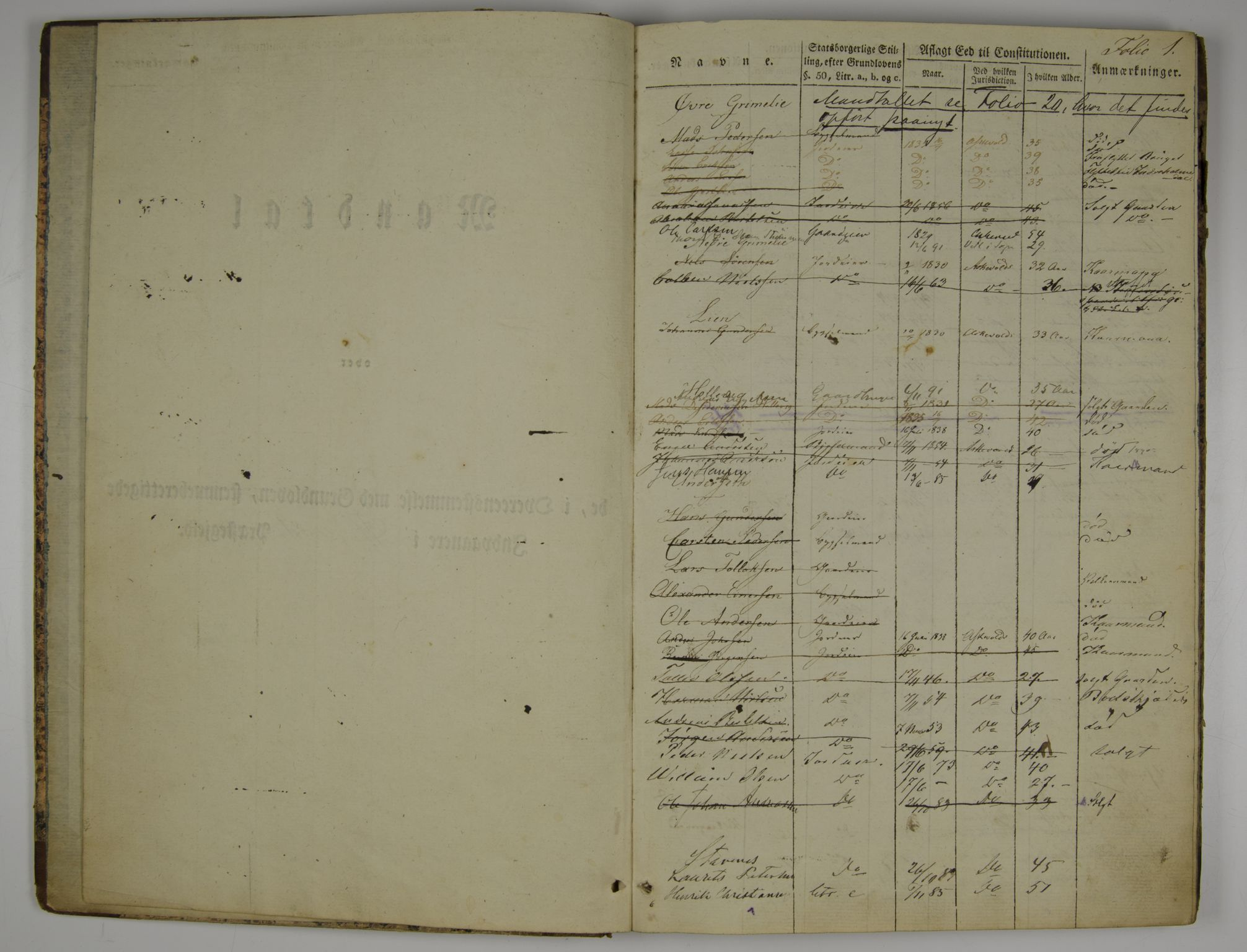 SAB, Lensmannen i Askvoll, 0004/L0001: Manntalsprotokoll, 1829-1897, s. 1a