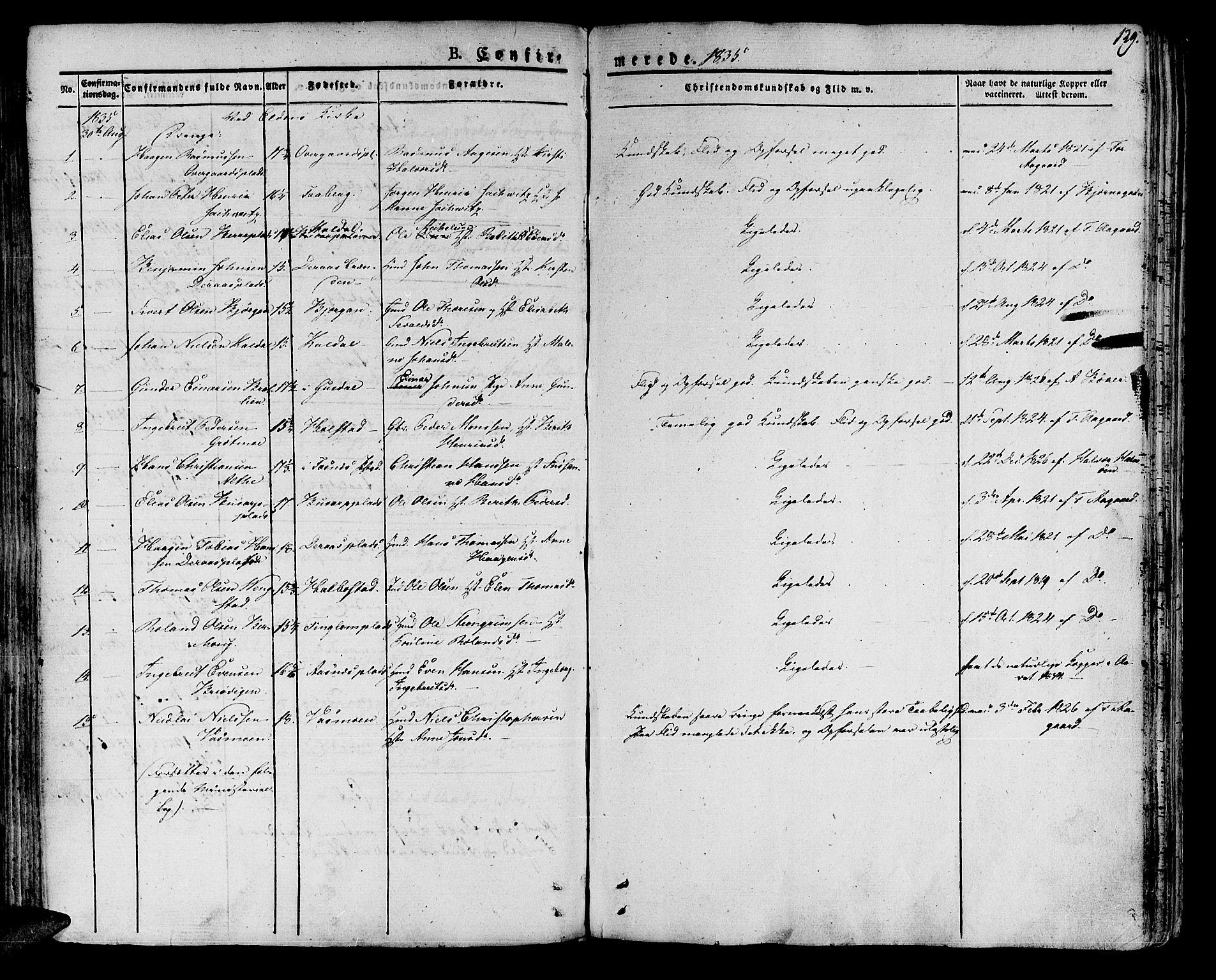 SAT, Ministerialprotokoller, klokkerbøker og fødselsregistre - Nord-Trøndelag, 741/L0390: Ministerialbok nr. 741A04, 1822-1836, s. 129