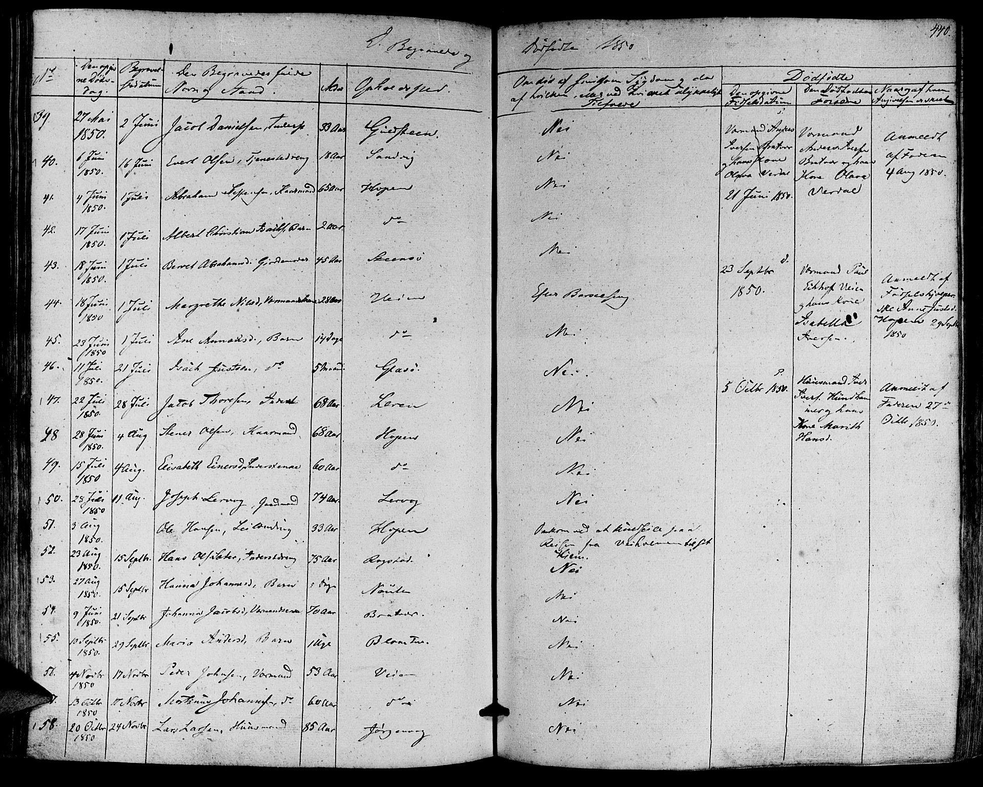 SAT, Ministerialprotokoller, klokkerbøker og fødselsregistre - Møre og Romsdal, 581/L0936: Ministerialbok nr. 581A04, 1836-1852, s. 440