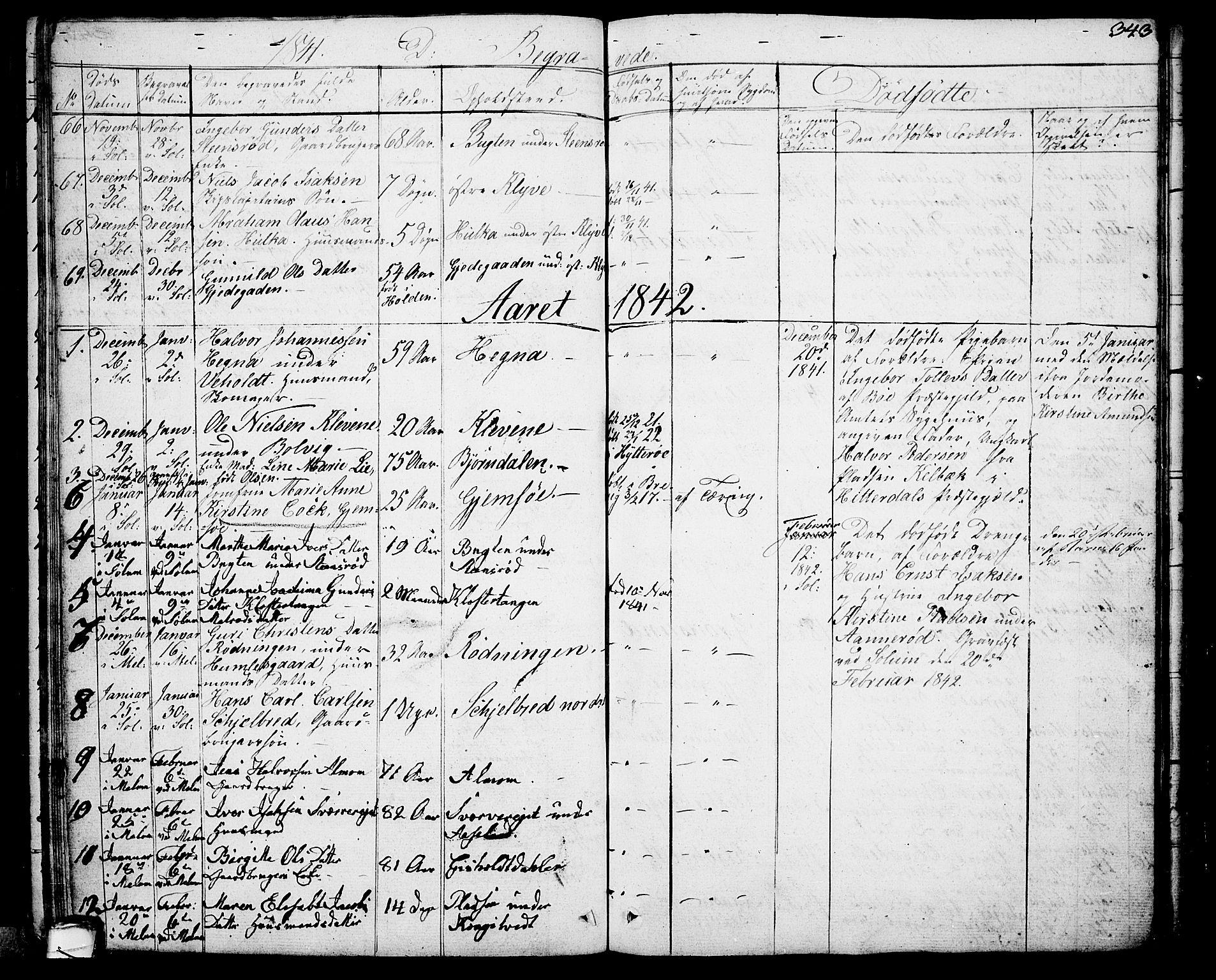 SAKO, Solum kirkebøker, G/Ga/L0002: Klokkerbok nr. I 2, 1834-1848, s. 343