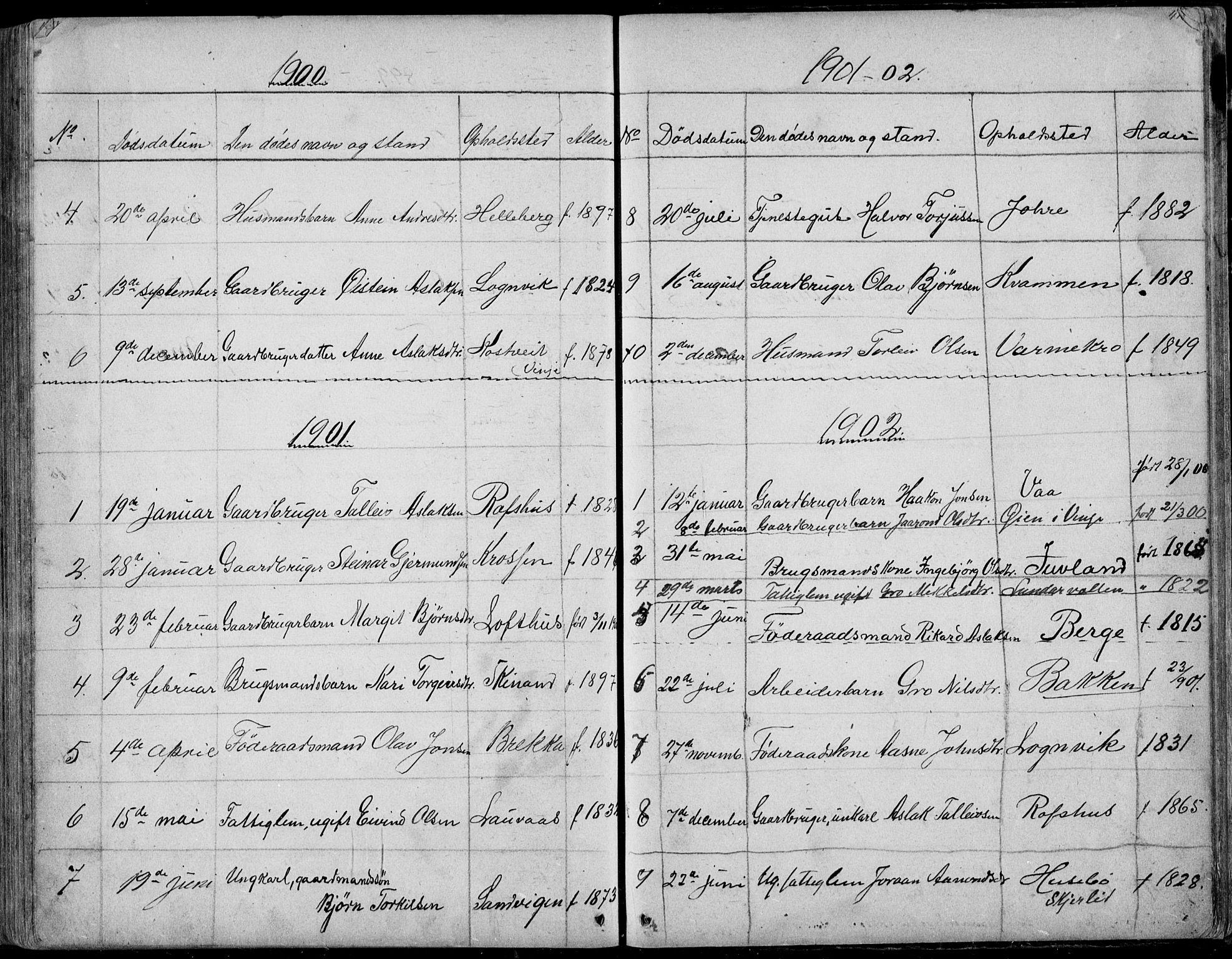 SAKO, Rauland kirkebøker, G/Ga/L0002: Klokkerbok nr. I 2, 1849-1935, s. 417-418