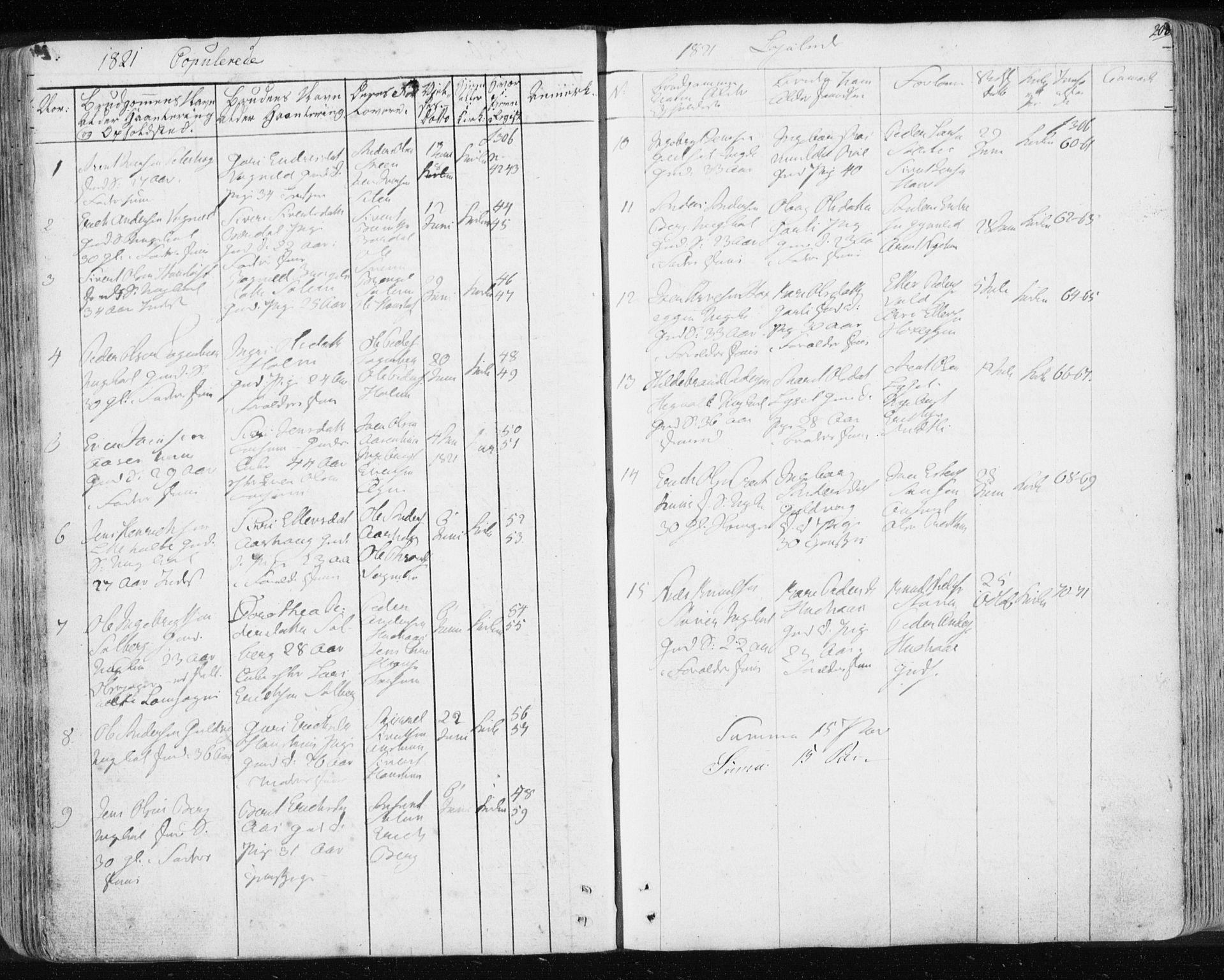 SAT, Ministerialprotokoller, klokkerbøker og fødselsregistre - Sør-Trøndelag, 689/L1043: Klokkerbok nr. 689C02, 1816-1892, s. 203