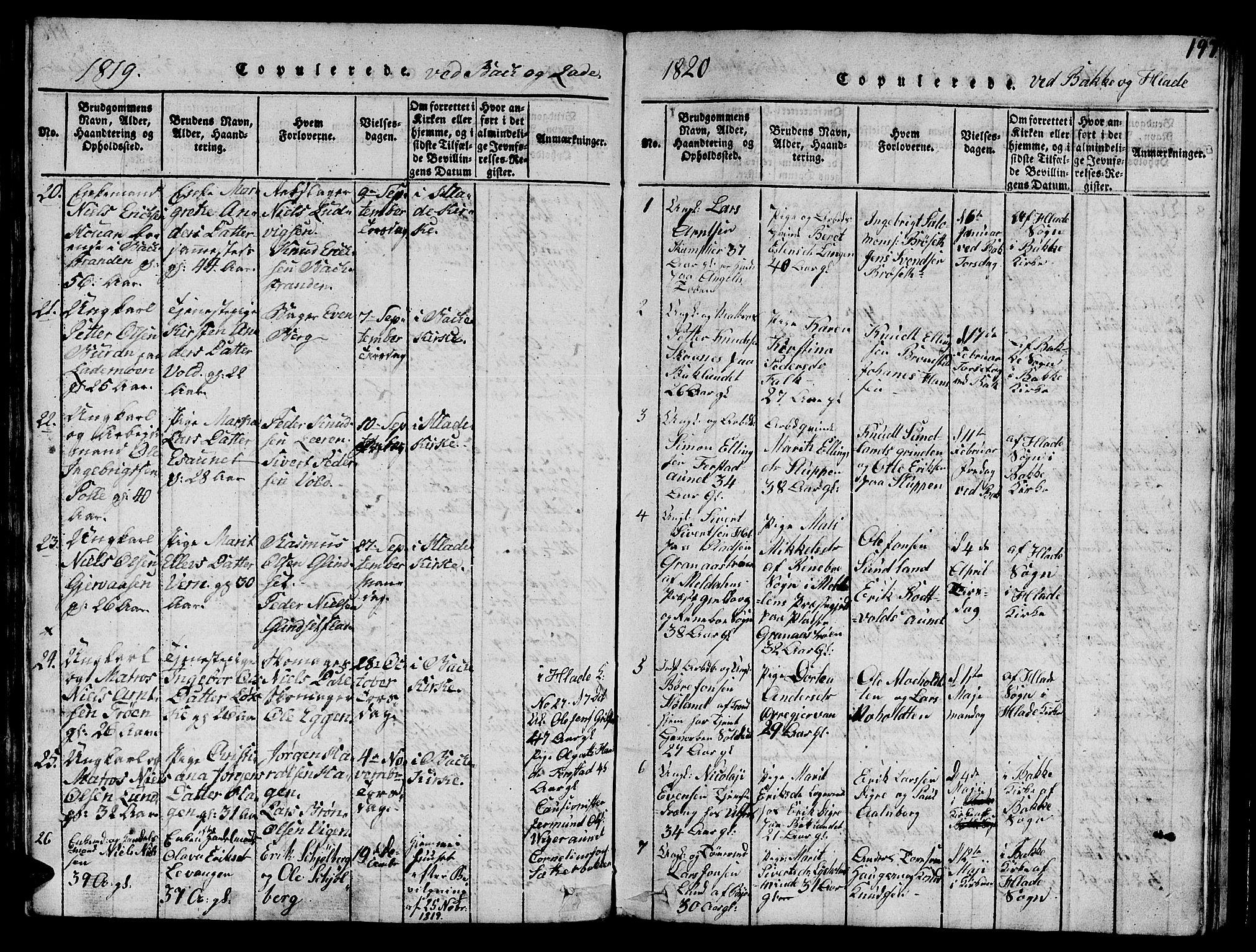 SAT, Ministerialprotokoller, klokkerbøker og fødselsregistre - Sør-Trøndelag, 606/L0307: Klokkerbok nr. 606C03, 1817-1824, s. 197