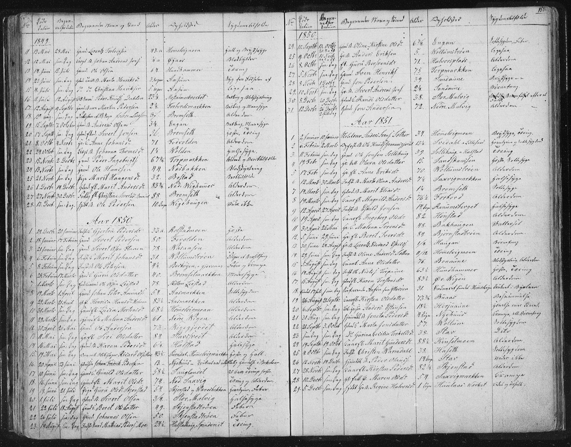 SAT, Ministerialprotokoller, klokkerbøker og fødselsregistre - Sør-Trøndelag, 616/L0406: Ministerialbok nr. 616A03, 1843-1879, s. 155