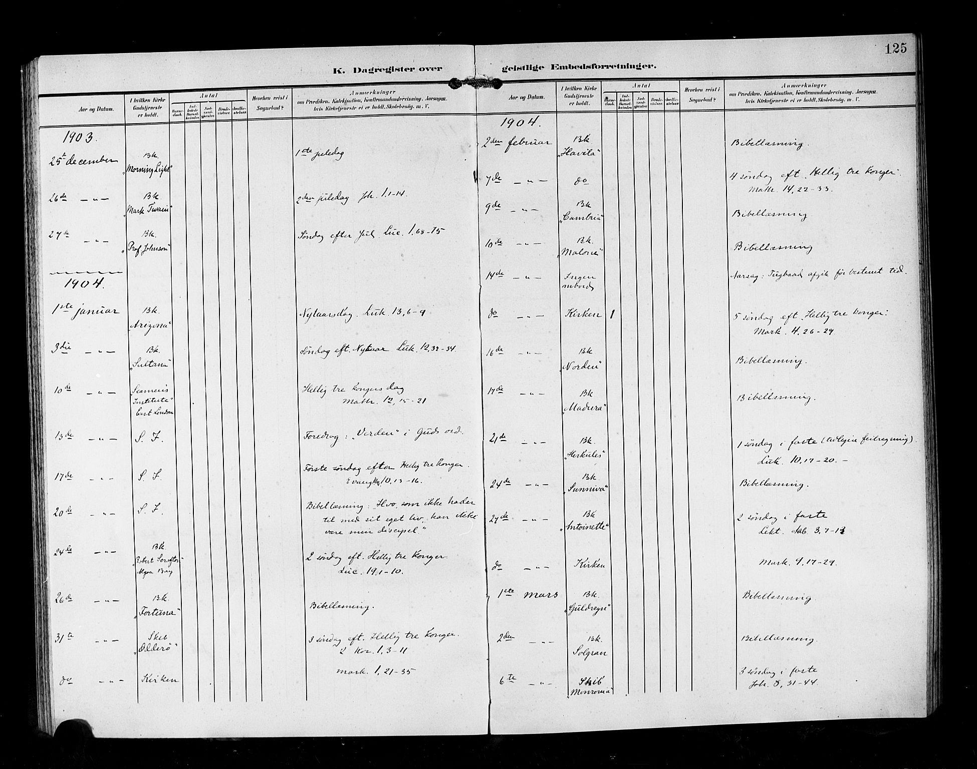 SAB, Den Norske Sjømannsmisjon i utlandet*, Ministerialbok nr. A 1, 1903-1906, s. 125
