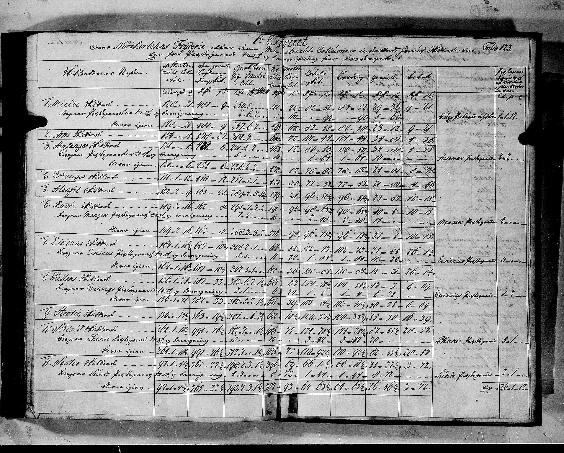 RA, Rentekammeret inntil 1814, Realistisk ordnet avdeling, N/Nb/Nbf/L0140: Nordhordland matrikkelprotokoll, 1723, s. 122b-123a