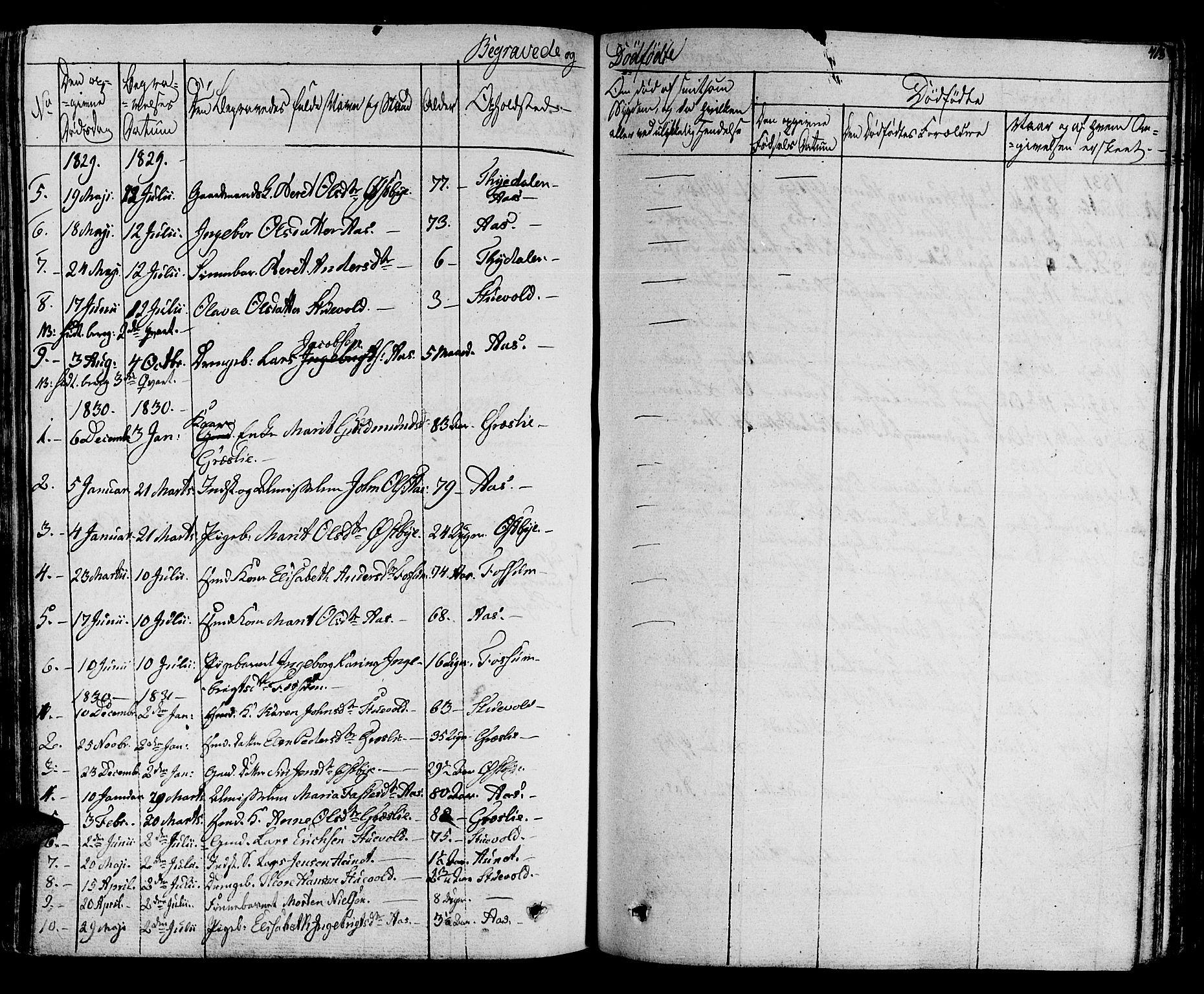 SAT, Ministerialprotokoller, klokkerbøker og fødselsregistre - Sør-Trøndelag, 695/L1144: Ministerialbok nr. 695A05 /2, 1824-1842, s. 413