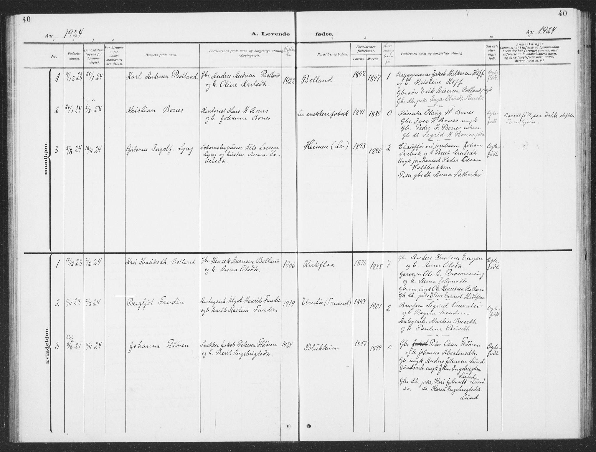 SAT, Ministerialprotokoller, klokkerbøker og fødselsregistre - Sør-Trøndelag, 693/L1124: Klokkerbok nr. 693C05, 1911-1941, s. 40