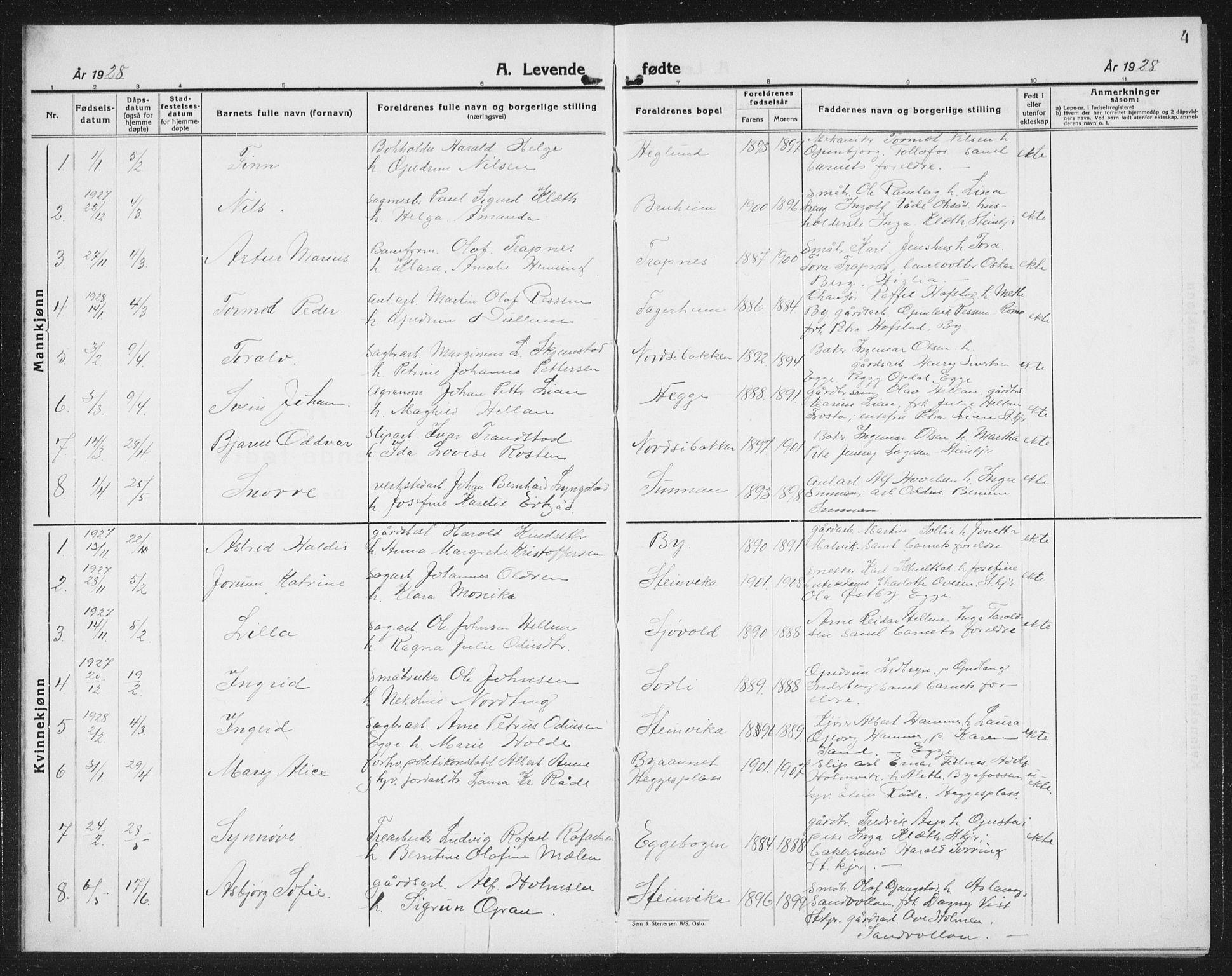 SAT, Ministerialprotokoller, klokkerbøker og fødselsregistre - Nord-Trøndelag, 740/L0383: Klokkerbok nr. 740C04, 1927-1939, s. 4
