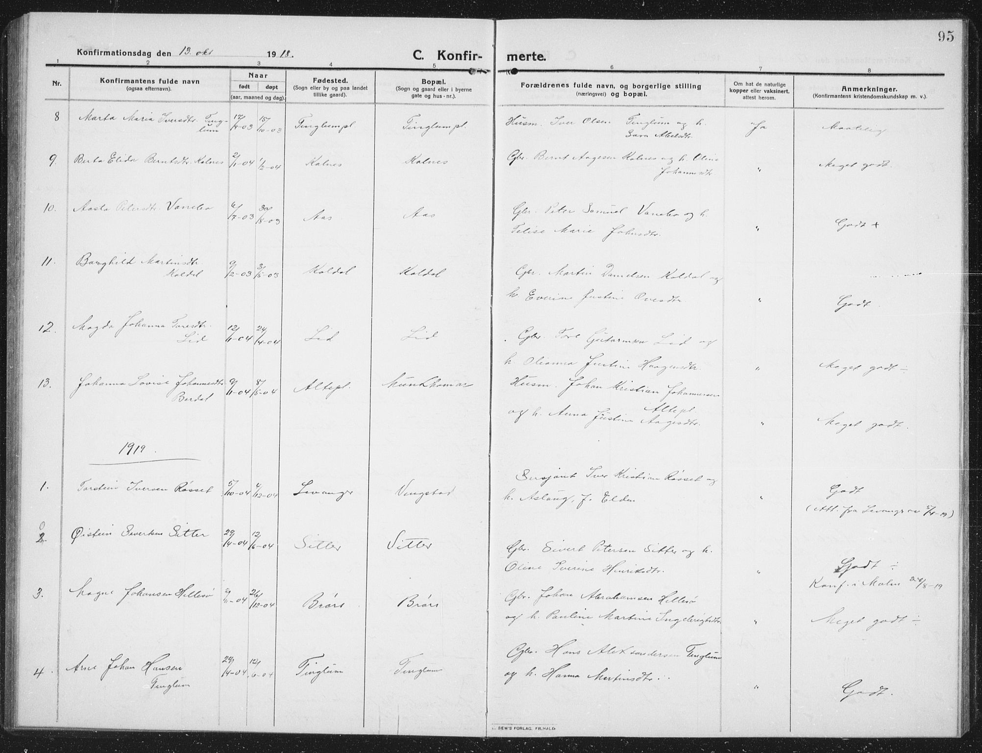 SAT, Ministerialprotokoller, klokkerbøker og fødselsregistre - Nord-Trøndelag, 742/L0413: Klokkerbok nr. 742C04, 1911-1938, s. 95