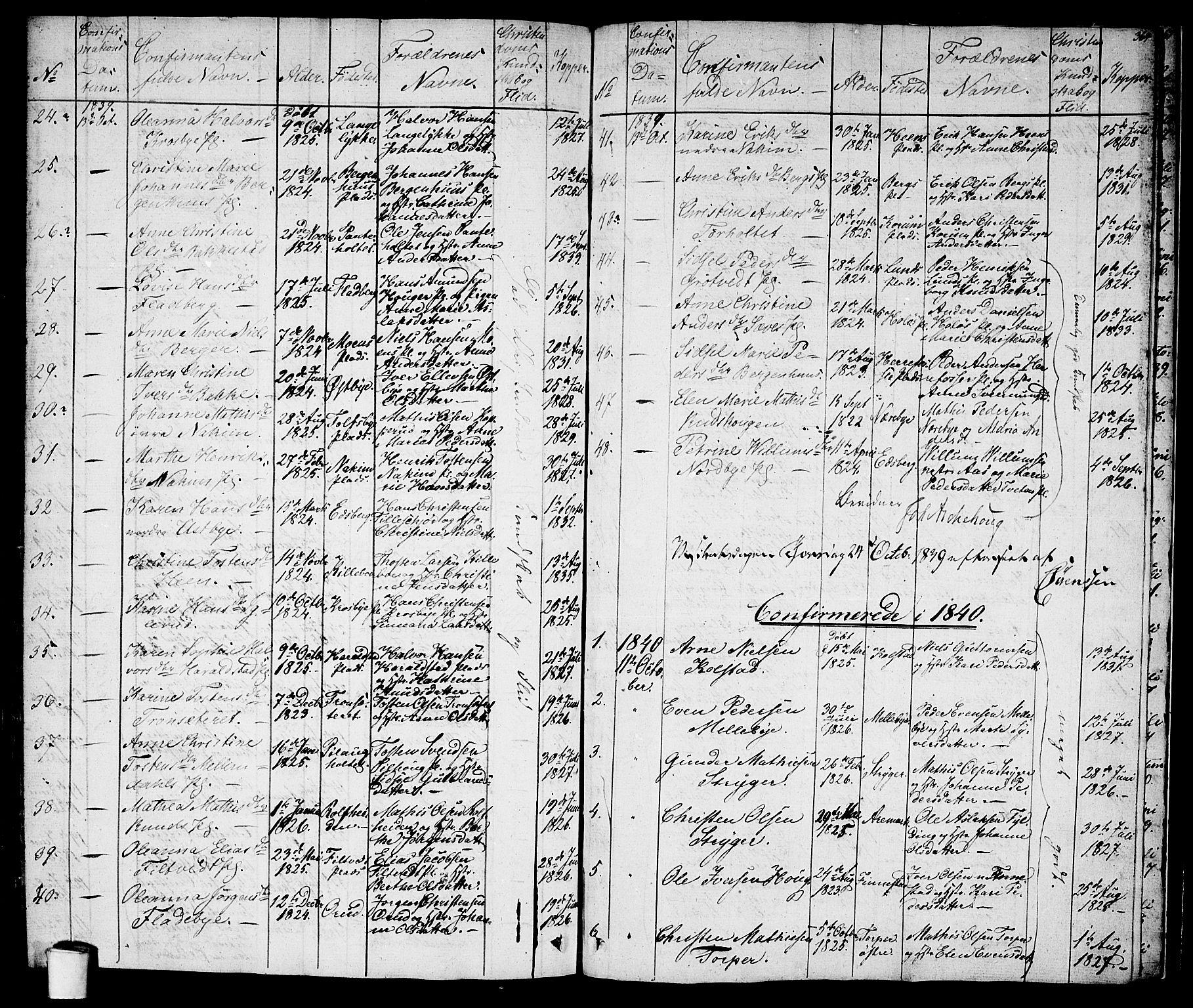 SAO, Rakkestad prestekontor Kirkebøker, F/Fa/L0007: Ministerialbok nr. I 7, 1825-1841, s. 364