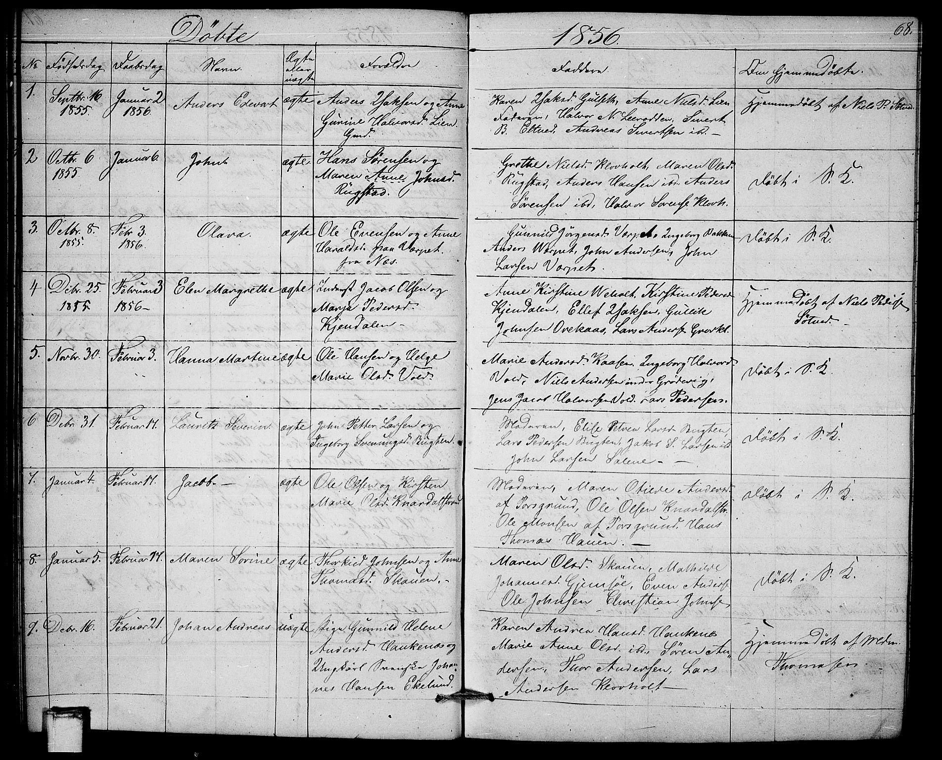 SAKO, Solum kirkebøker, G/Ga/L0003: Klokkerbok nr. I 3, 1848-1859, s. 68