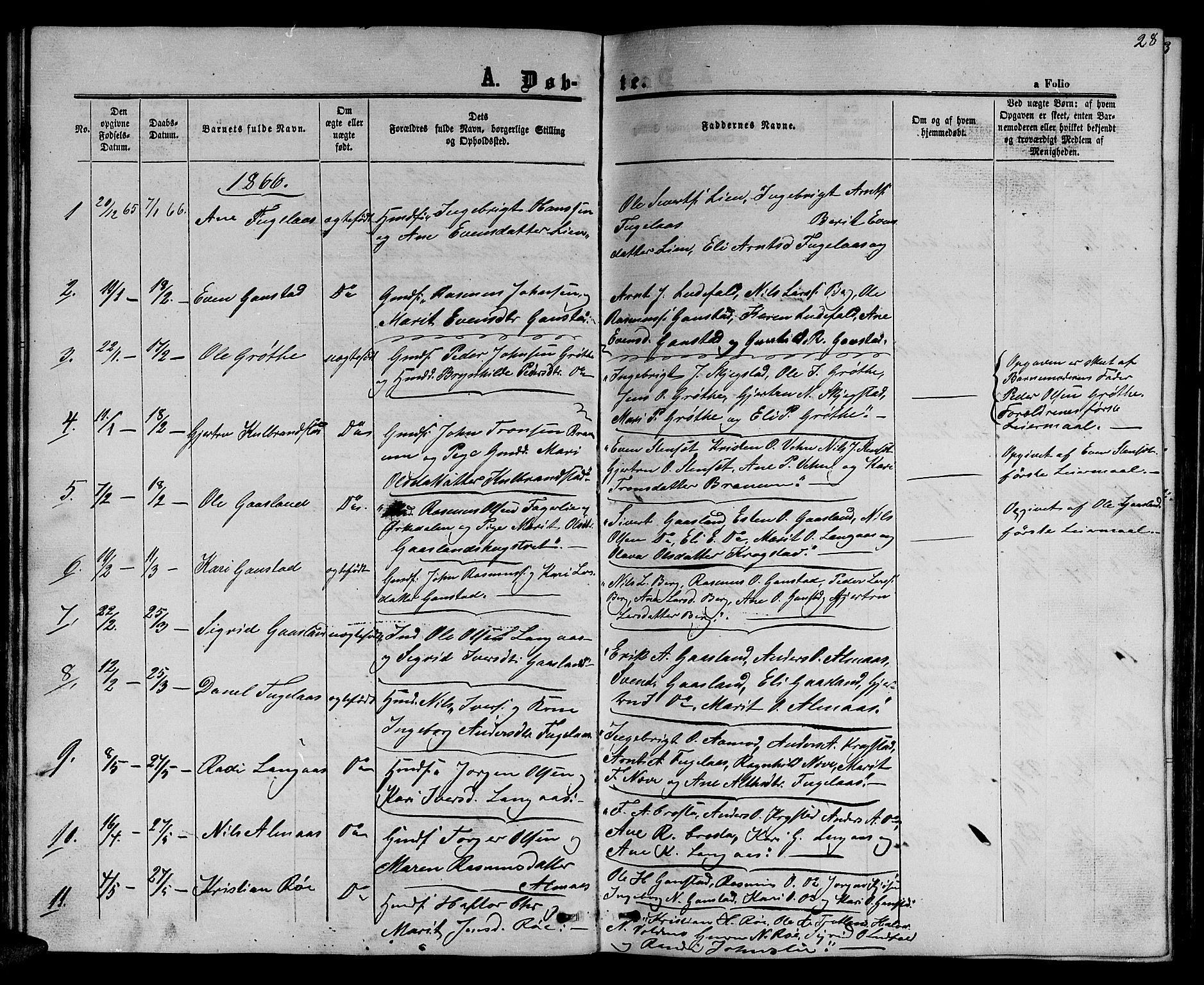 SAT, Ministerialprotokoller, klokkerbøker og fødselsregistre - Sør-Trøndelag, 694/L1131: Klokkerbok nr. 694C03, 1858-1886, s. 28