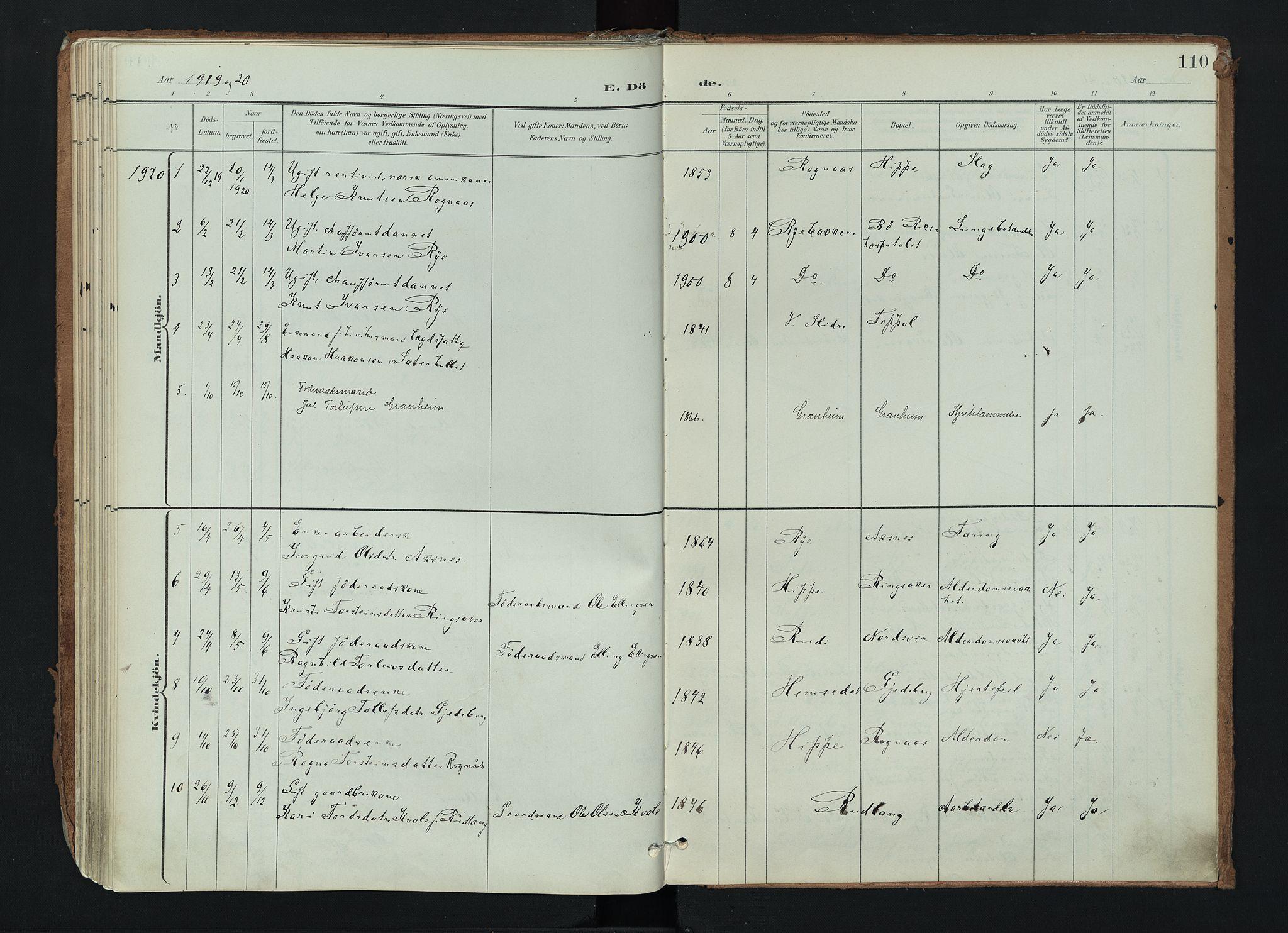 SAH, Nord-Aurdal prestekontor, Ministerialbok nr. 17, 1897-1926, s. 110