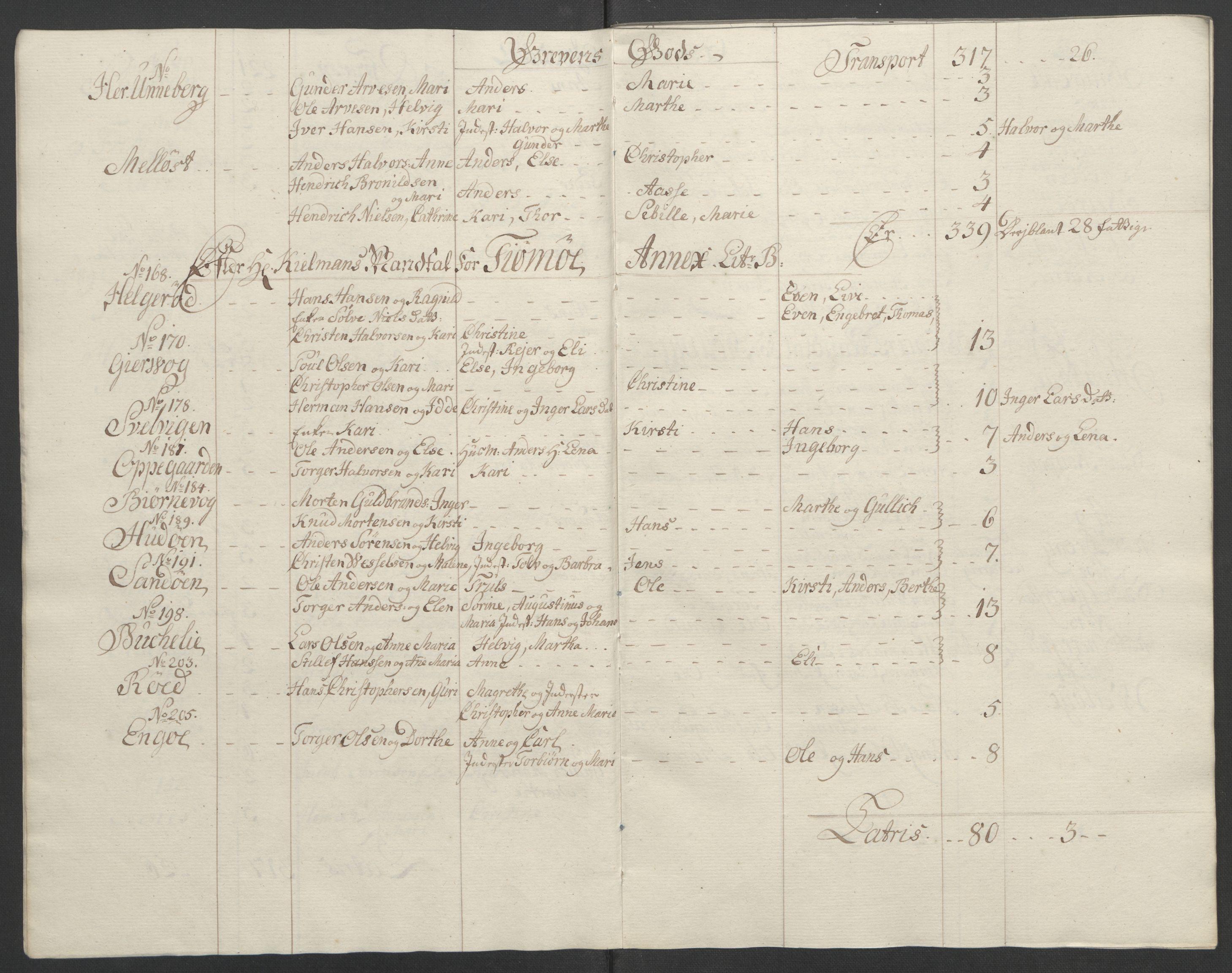 RA, Rentekammeret inntil 1814, Reviderte regnskaper, Fogderegnskap, R33/L2033: Ekstraskatten Larvik grevskap, 1762-1764, s. 497