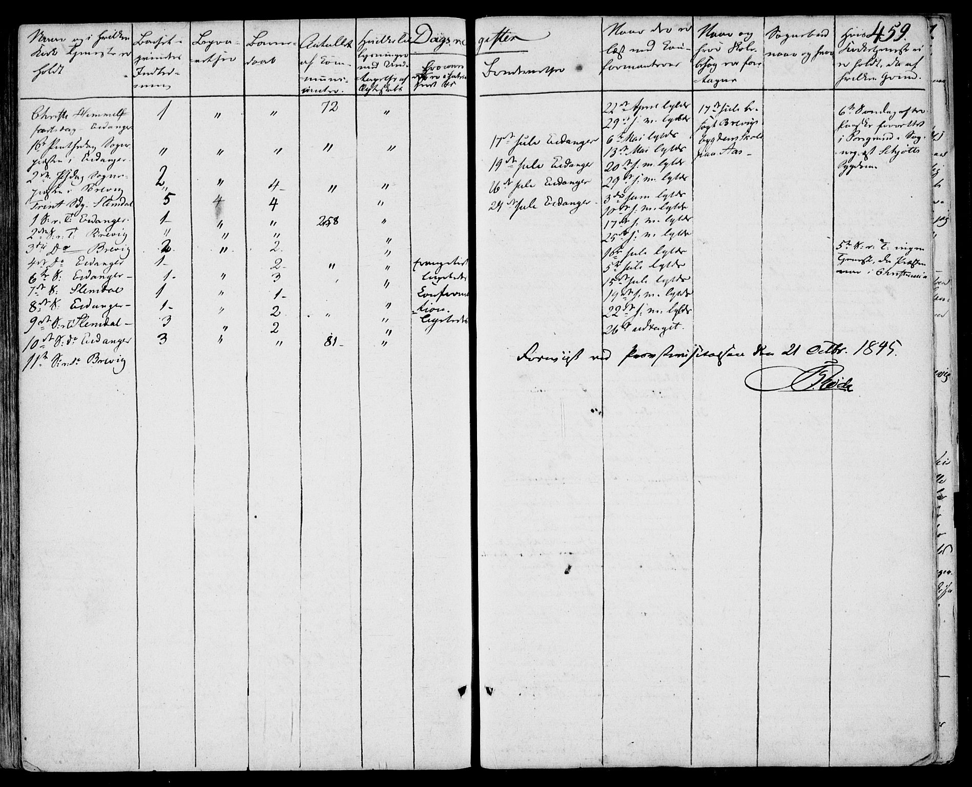 SAKO, Eidanger kirkebøker, F/Fa/L0008: Ministerialbok nr. 8, 1831-1858, s. 459