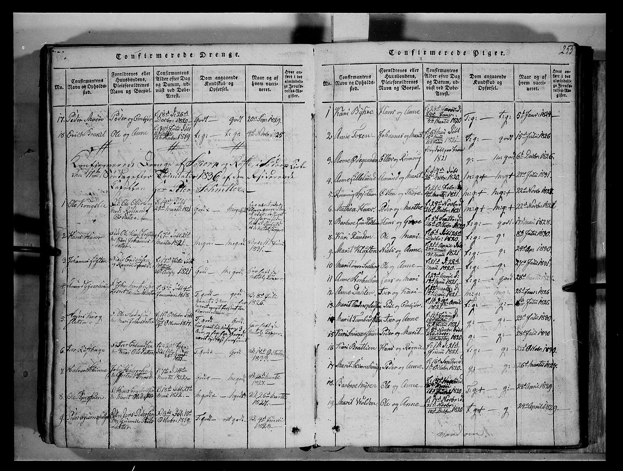 SAH, Fron prestekontor, H/Ha/Hab/L0004: Klokkerbok nr. 4, 1816-1850, s. 255