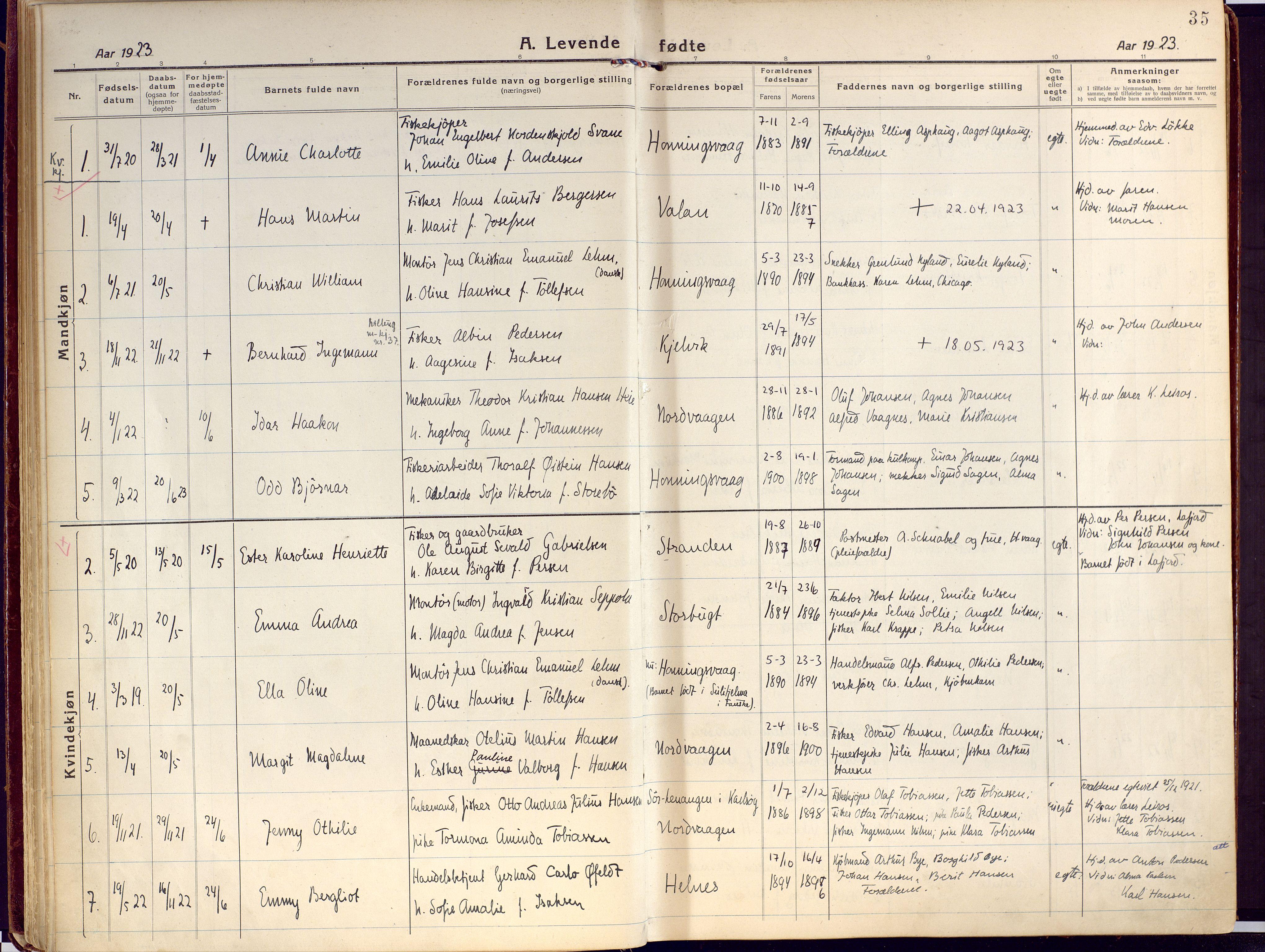 SATØ, Kjelvik/Nordkapp sokneprestkontor, H/Ha/L0002kirke: Ministerialbok nr. 2, 1920-1929, s. 35