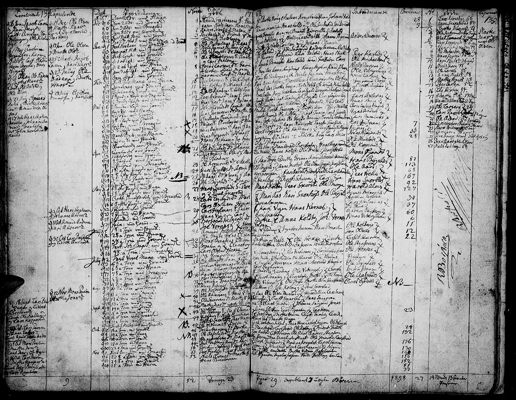 SAH, Vardal prestekontor, H/Ha/Haa/L0002: Ministerialbok nr. 2, 1748-1776, s. 134-135