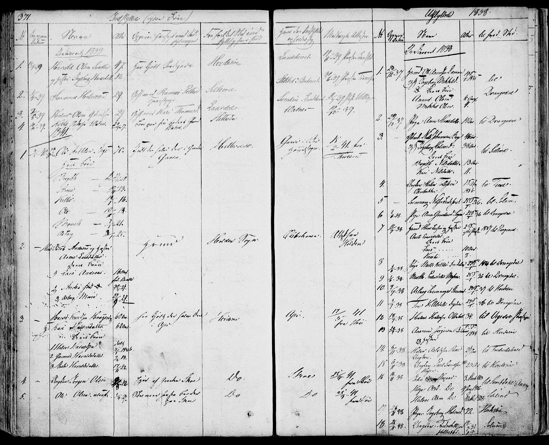 SAKO, Bø kirkebøker, F/Fa/L0007: Ministerialbok nr. 7, 1831-1848, s. 371