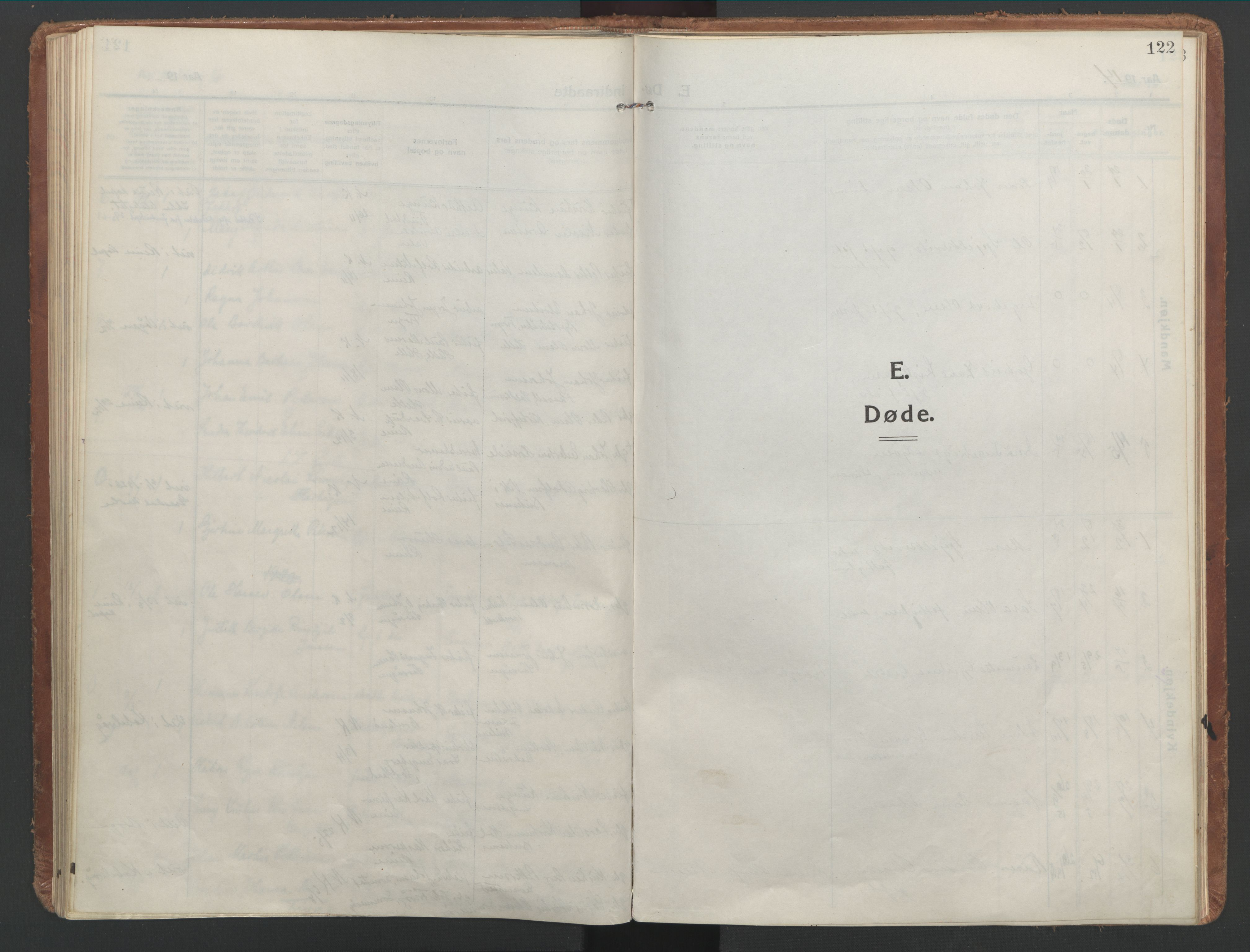 SAT, Ministerialprotokoller, klokkerbøker og fødselsregistre - Nordland, 886/L1222: Ministerialbok nr. 886A04, 1914-1926, s. 122