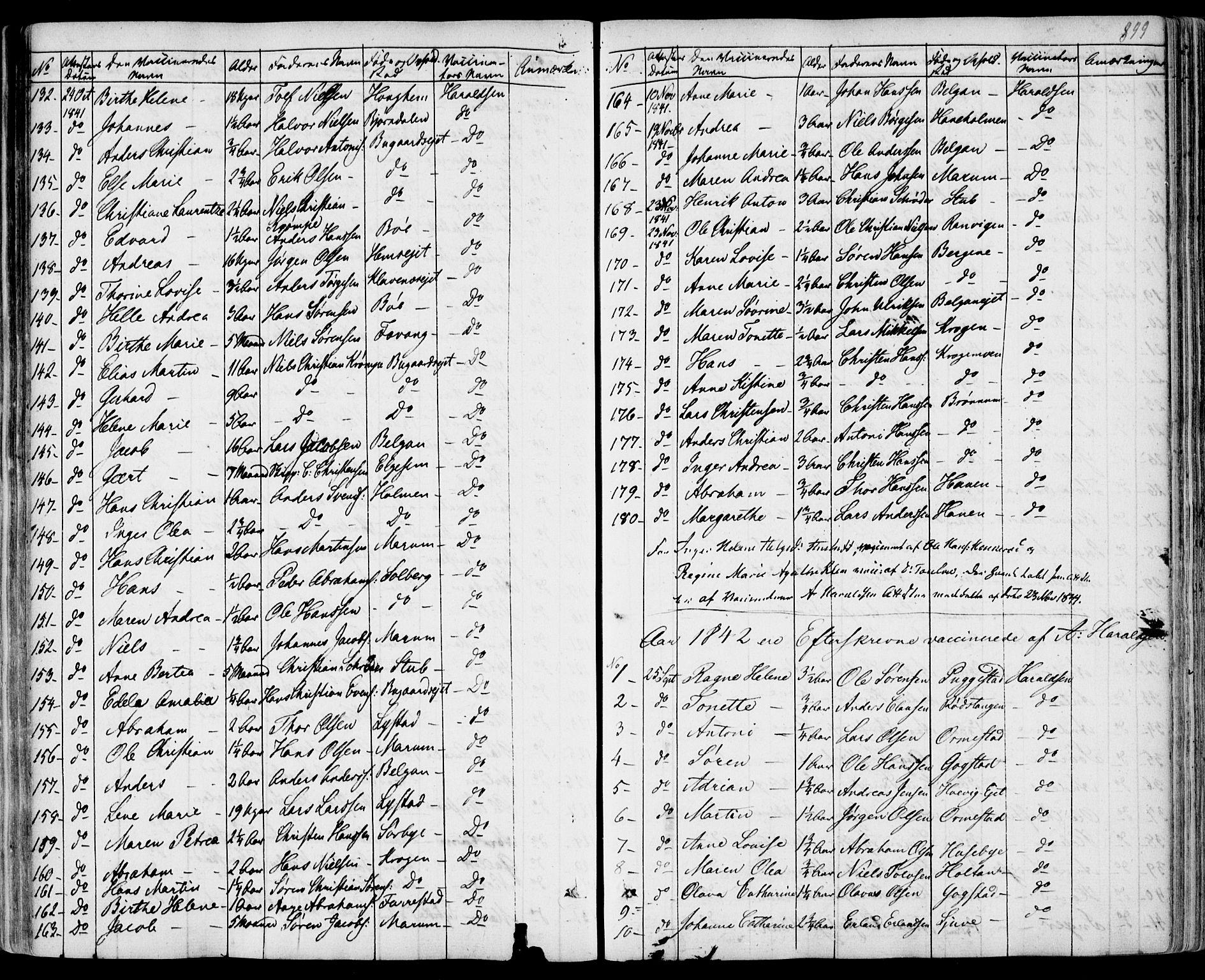 SAKO, Sandar kirkebøker, F/Fa/L0005: Ministerialbok nr. 5, 1832-1847, s. 898-899