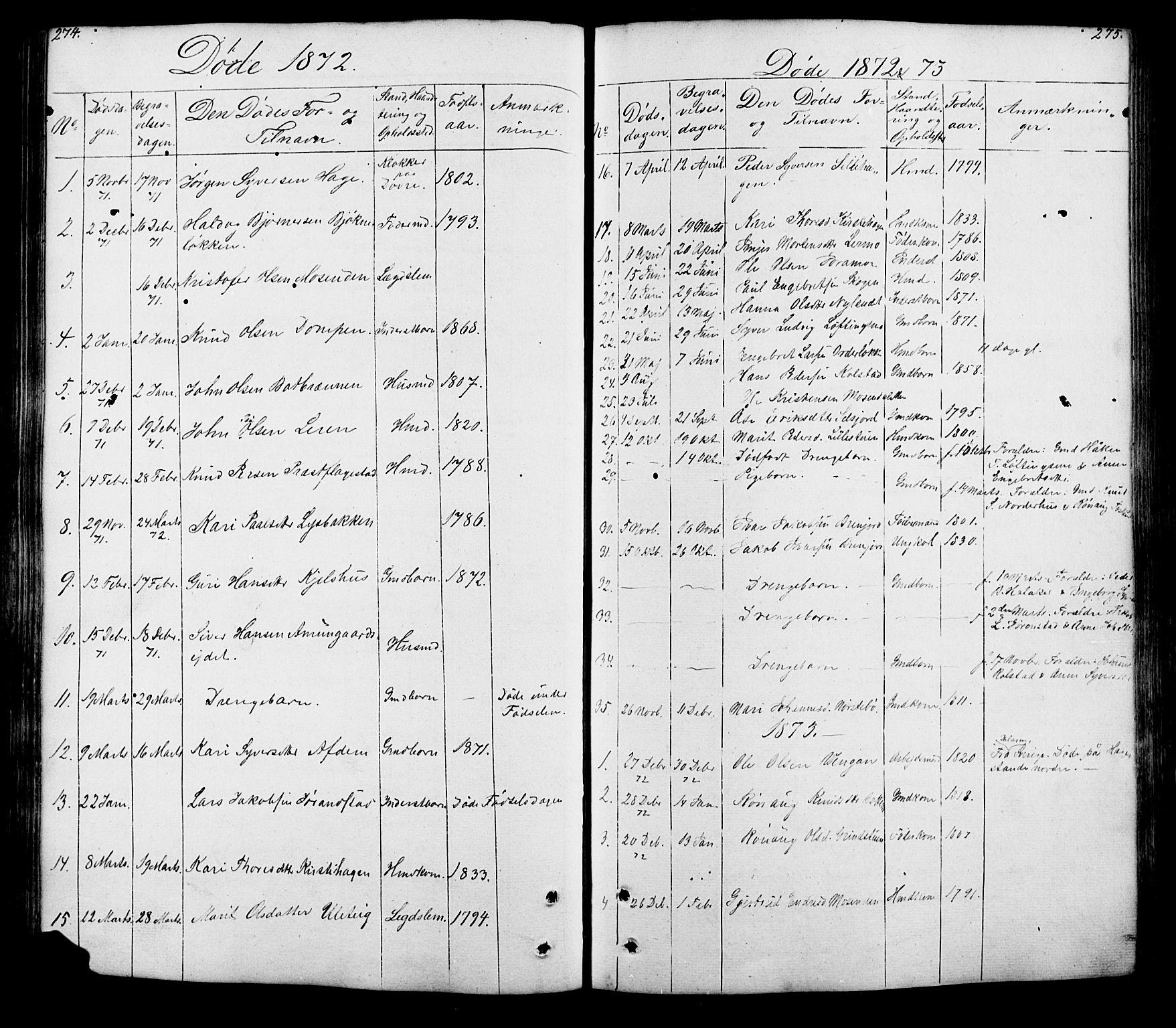 SAH, Lesja prestekontor, Klokkerbok nr. 5, 1850-1894, s. 274-275