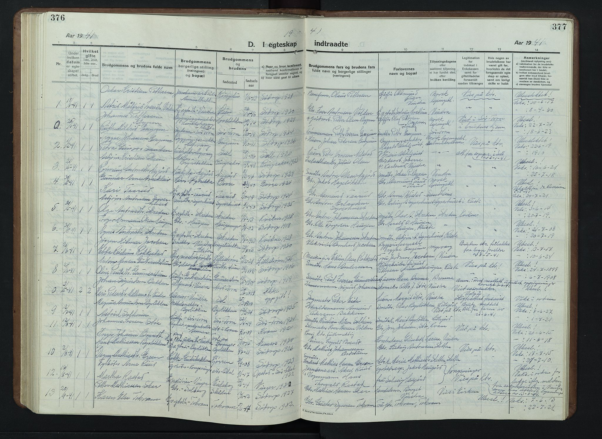 SAH, Nord-Fron prestekontor, Klokkerbok nr. 7, 1915-1946, s. 376-377