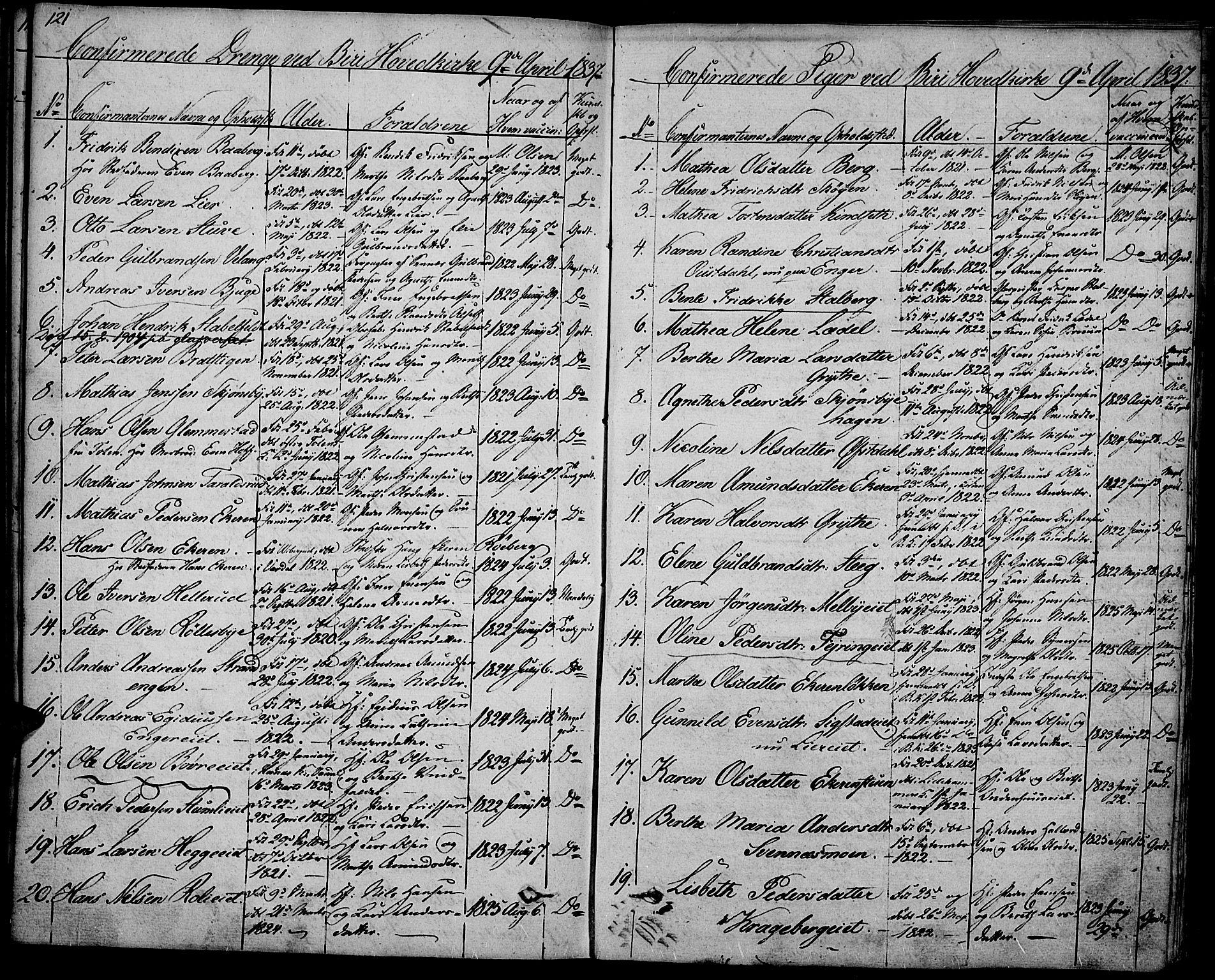 SAH, Biri prestekontor, Ministerialbok nr. 4, 1829-1842, s. 121