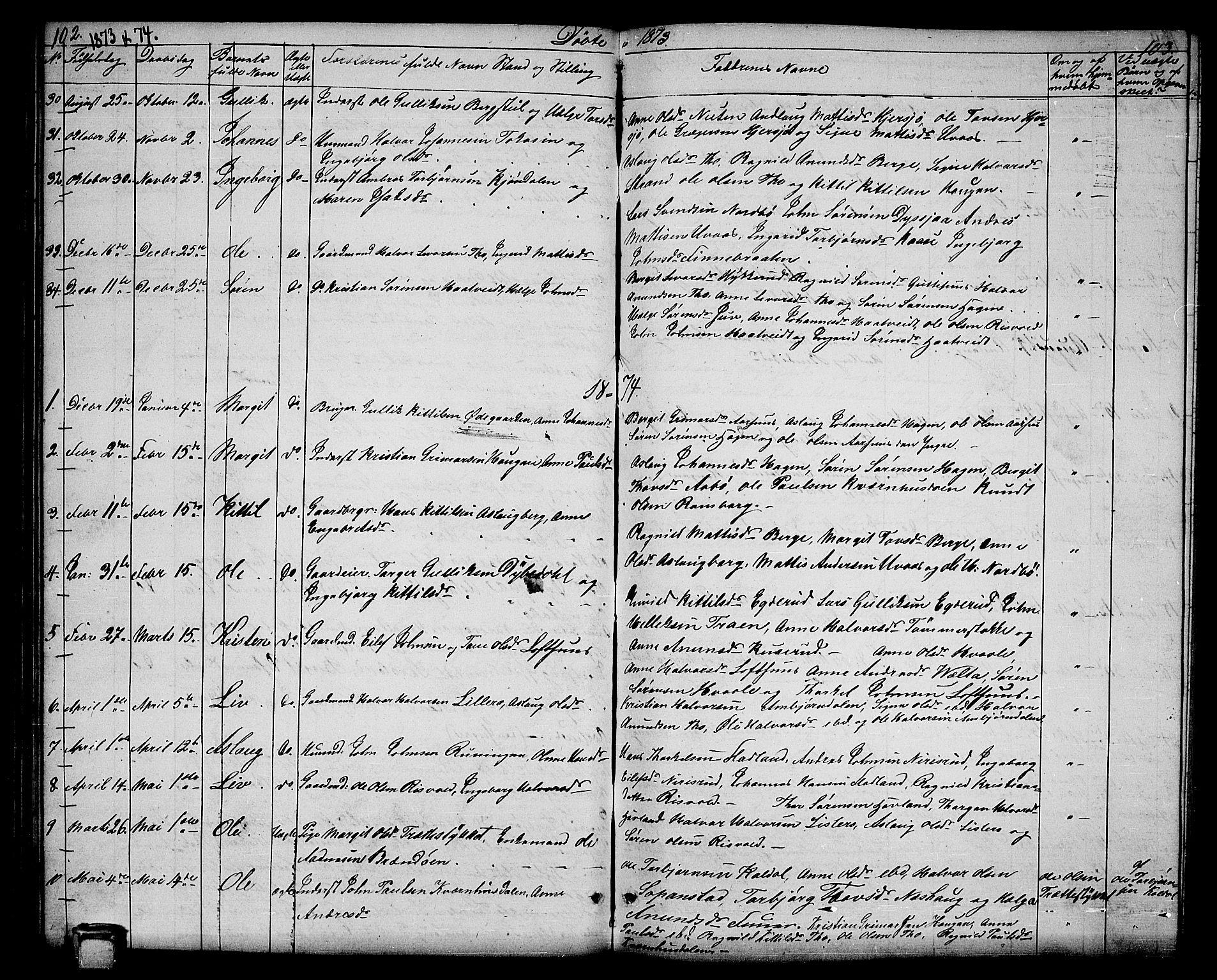 SAKO, Hjartdal kirkebøker, G/Ga/L0002: Klokkerbok nr. I 2, 1854-1888, s. 102-103