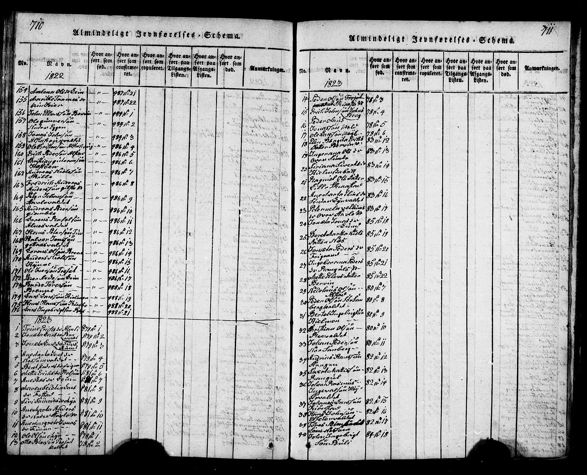 SAT, Ministerialprotokoller, klokkerbøker og fødselsregistre - Nord-Trøndelag, 717/L0169: Klokkerbok nr. 717C01, 1816-1834, s. 710-711